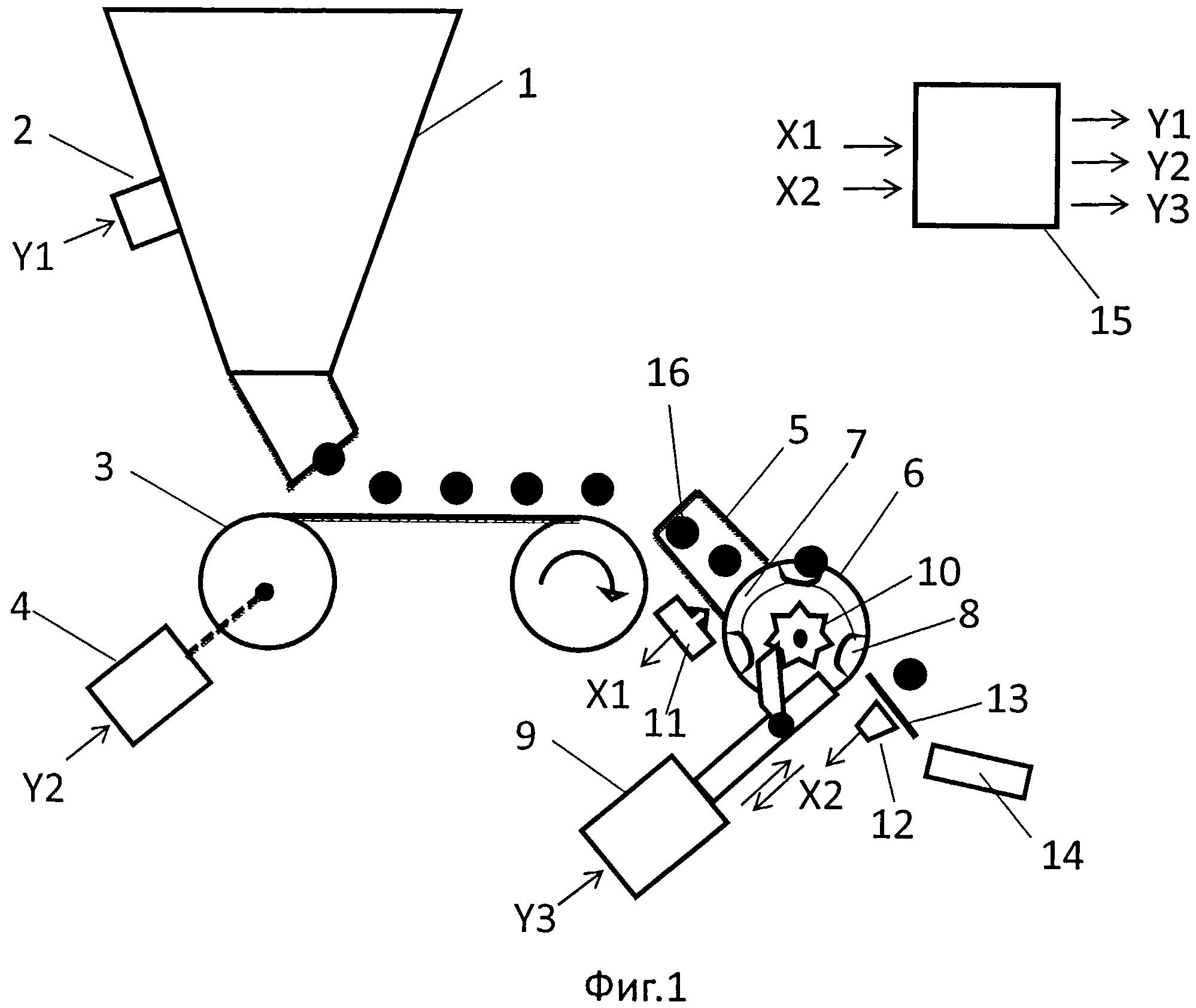 Устройство весового дозирования шаров