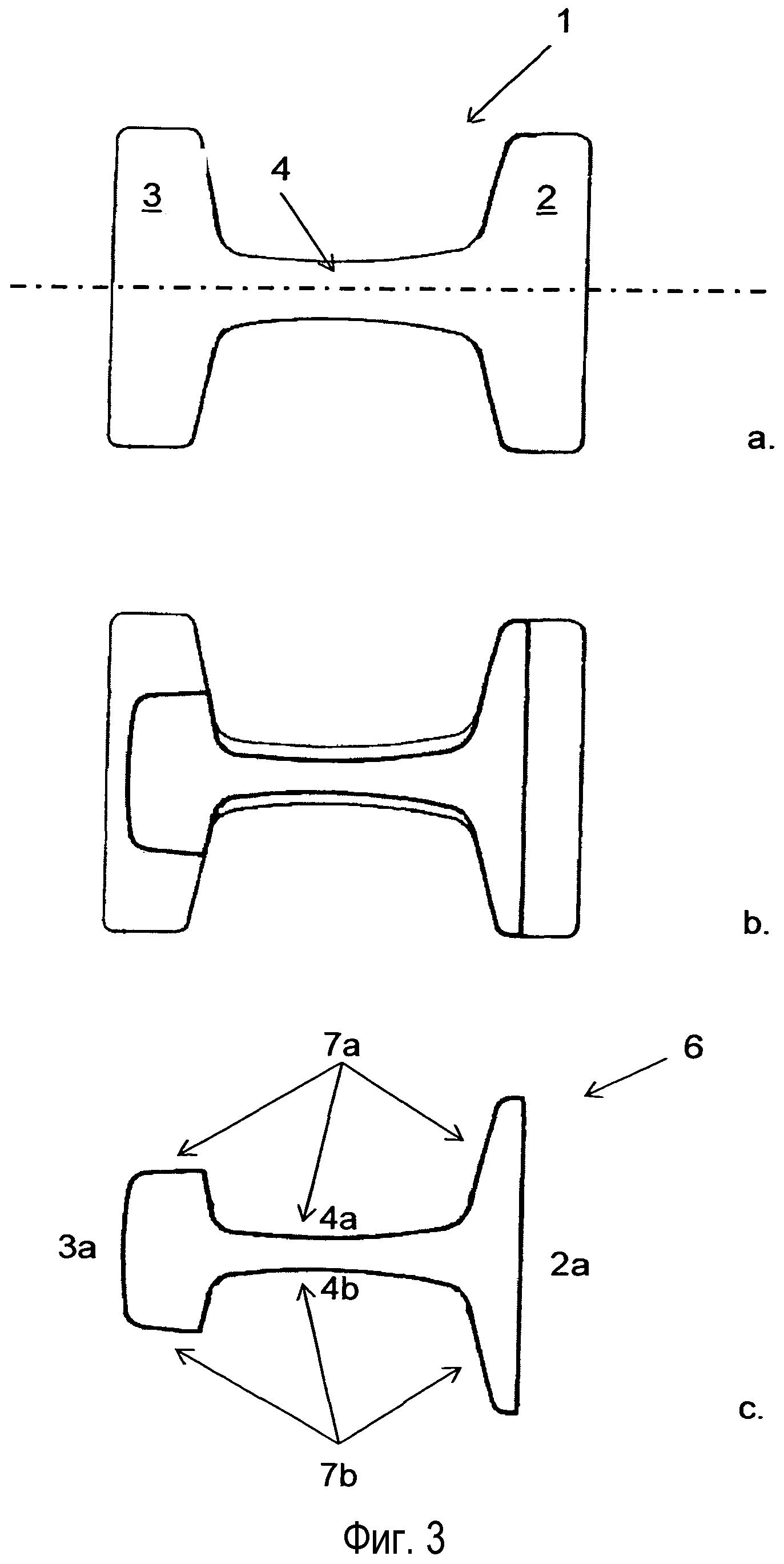 Способ прокатки рельсов, устройство для прокатки рельсов и рельс, изготовленный указанным способом