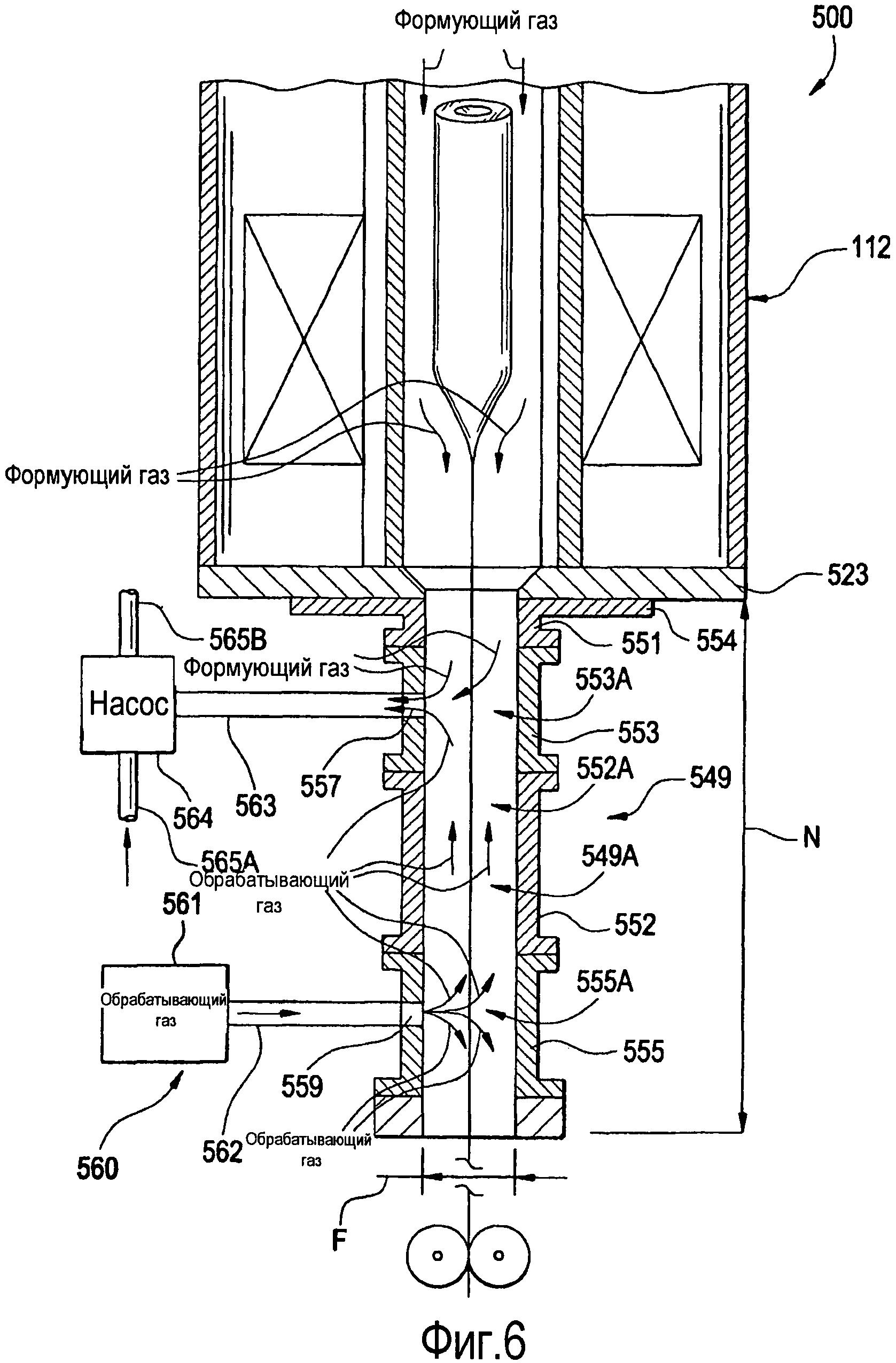 Способ получения оптического волокна с низким ослаблением сигнала