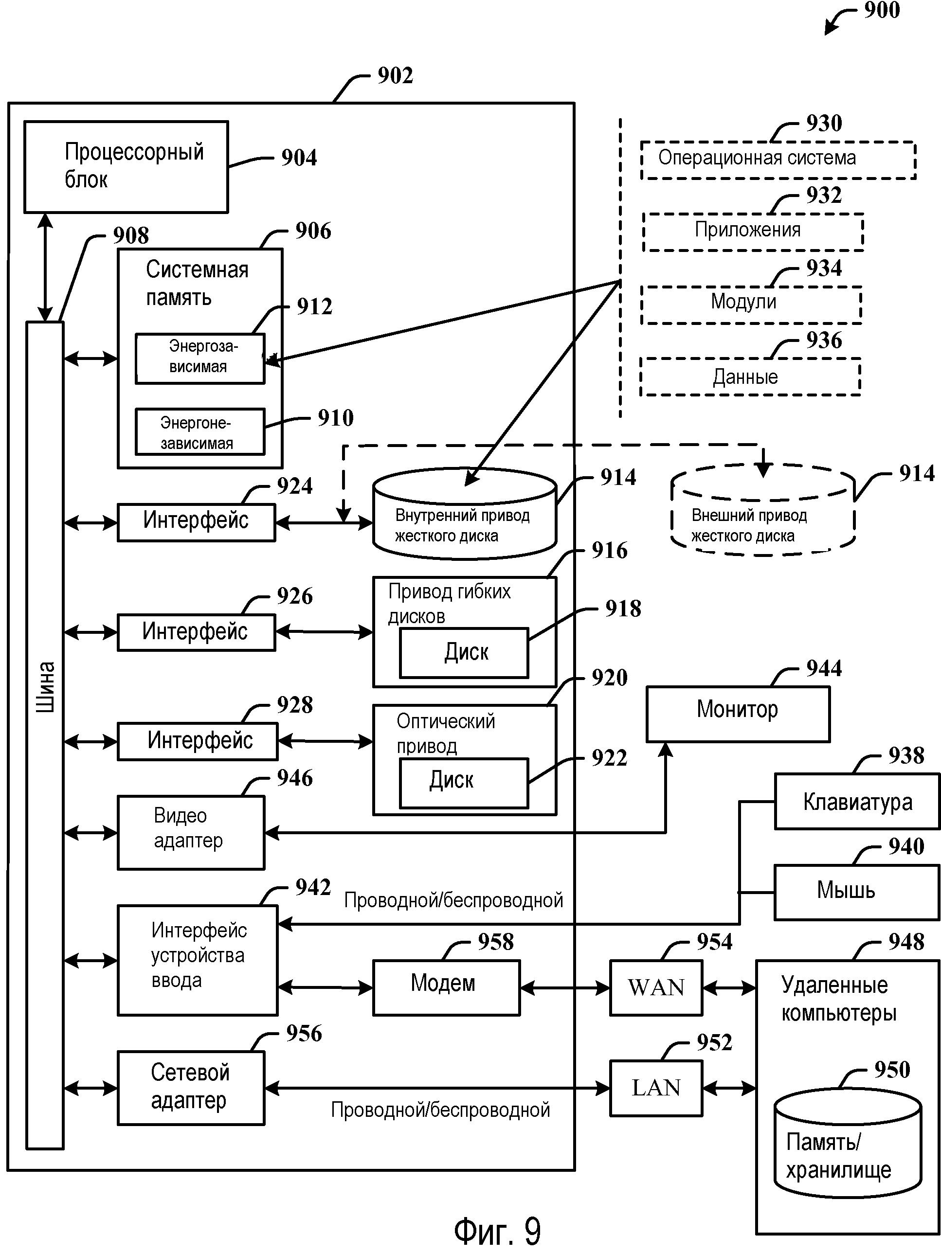 Представление безопасности на основе ячеек для доступа к данным