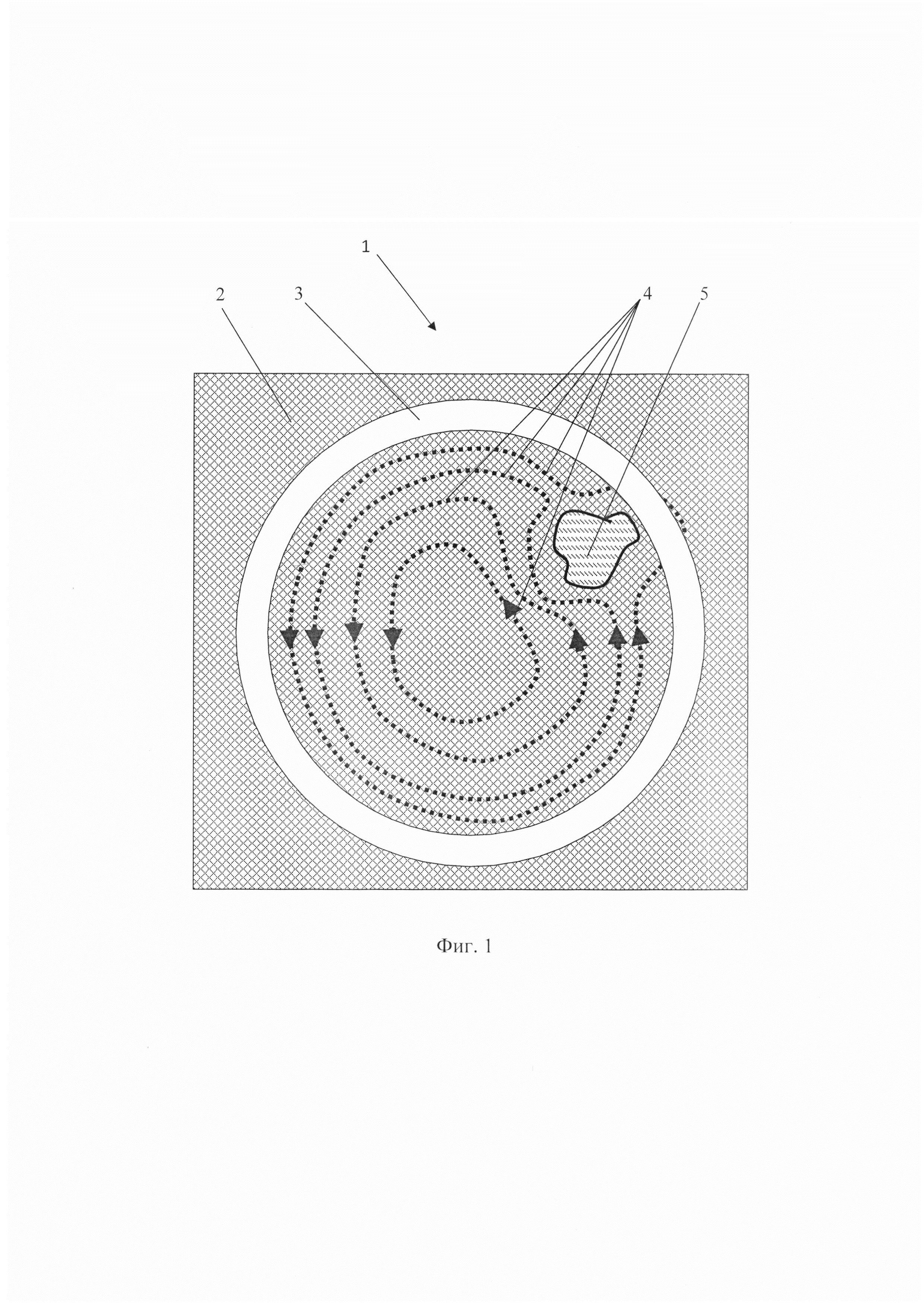 Способ неразрушающего контроля изделий из композиционных материалов, содержащих углеродное волокно