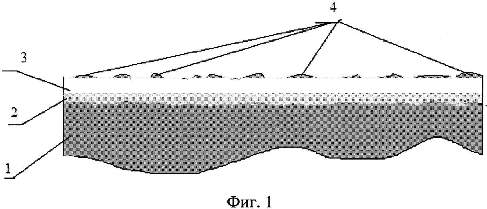 Комбинированное терморегулирующее покрытие и способ его формирования