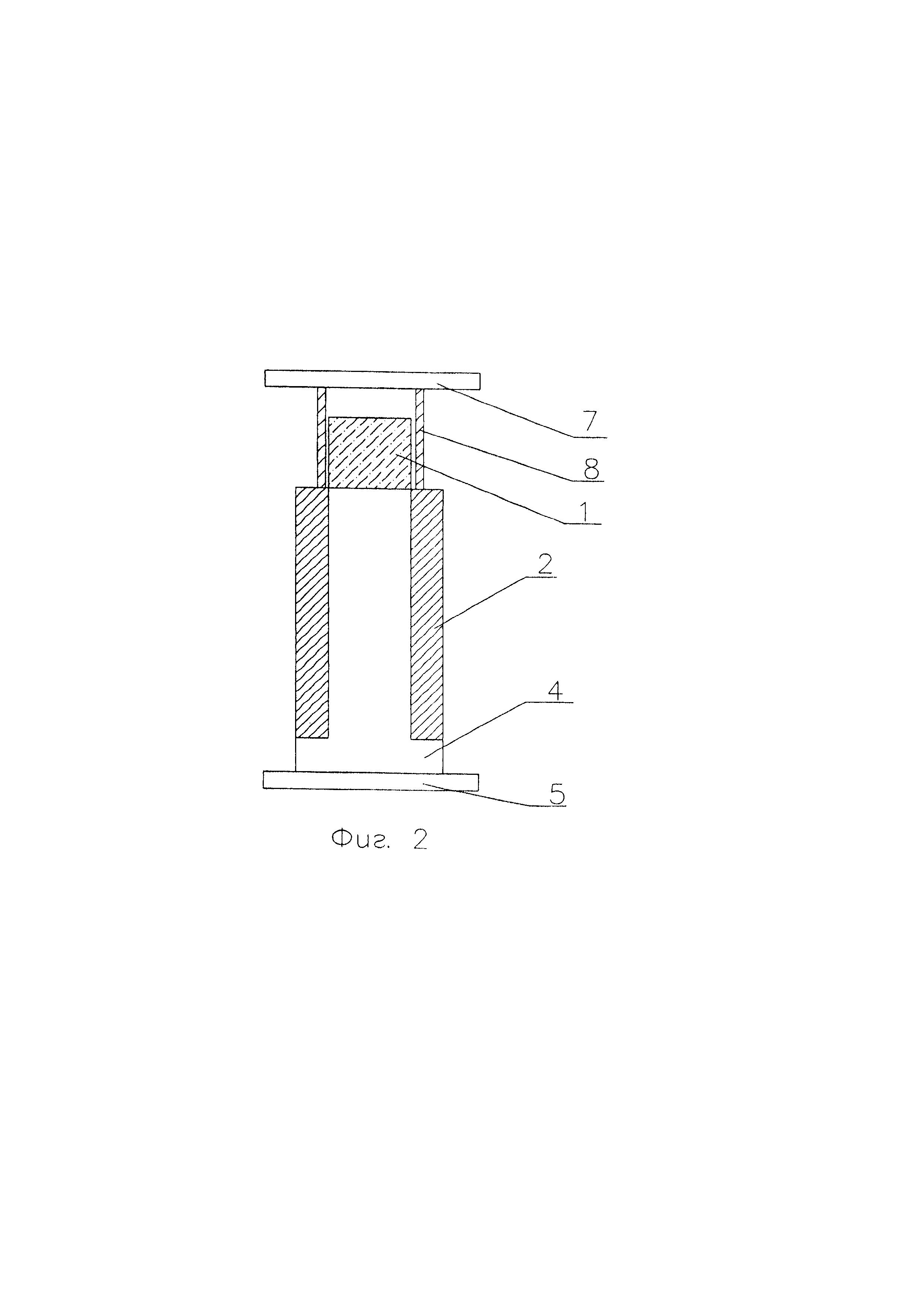 Прессования бетона температура схватывания бетонной смеси