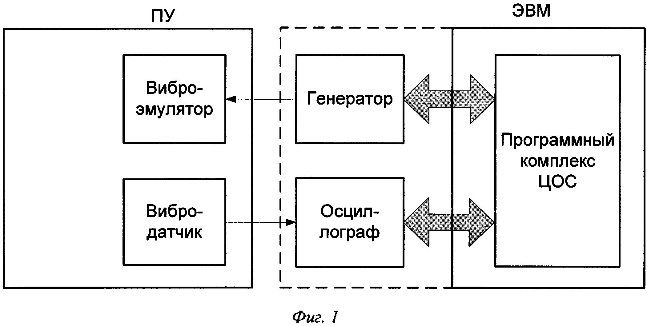 Способ вибродиагностики печатных узлов