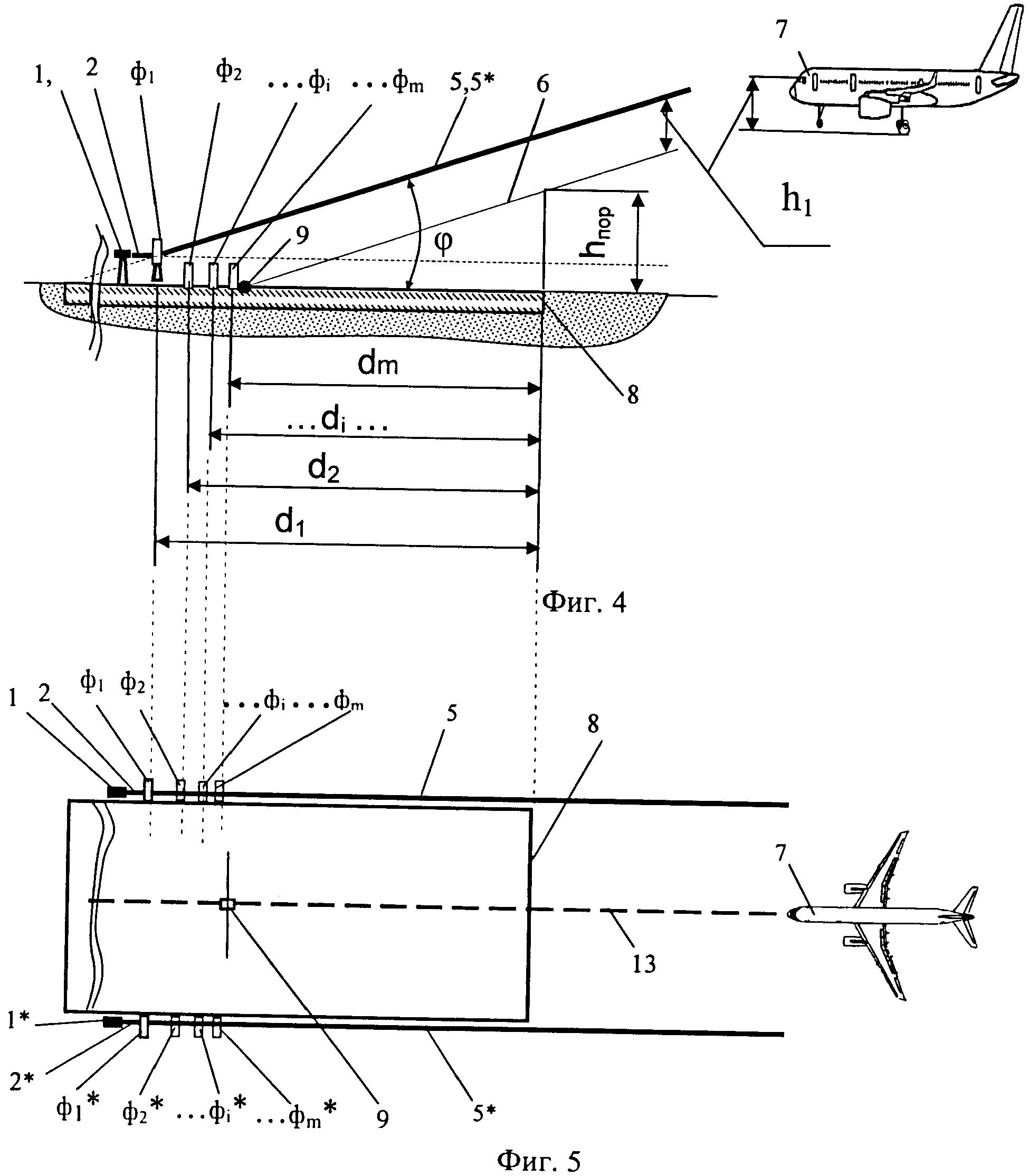 Система посадки летательных аппаратов