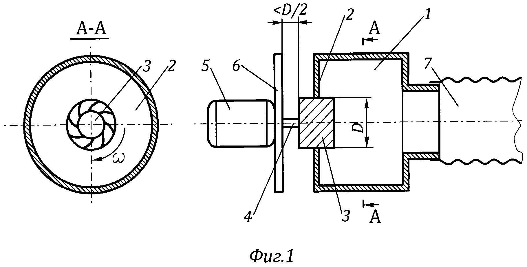 Способ генерирования потока газа для искусственной вентиляции легких и устройство для его осуществления