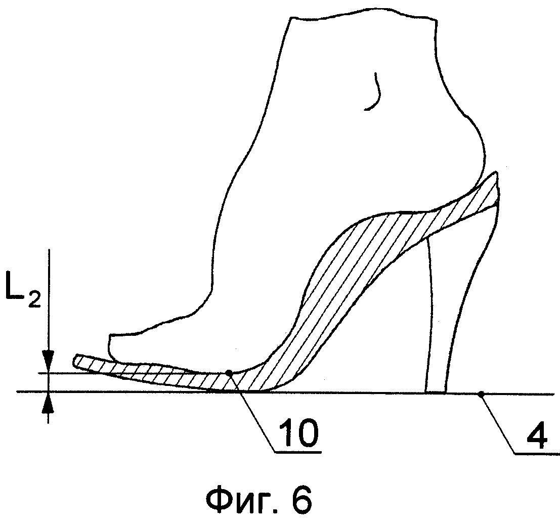 Предмет обуви на высоком каблуке