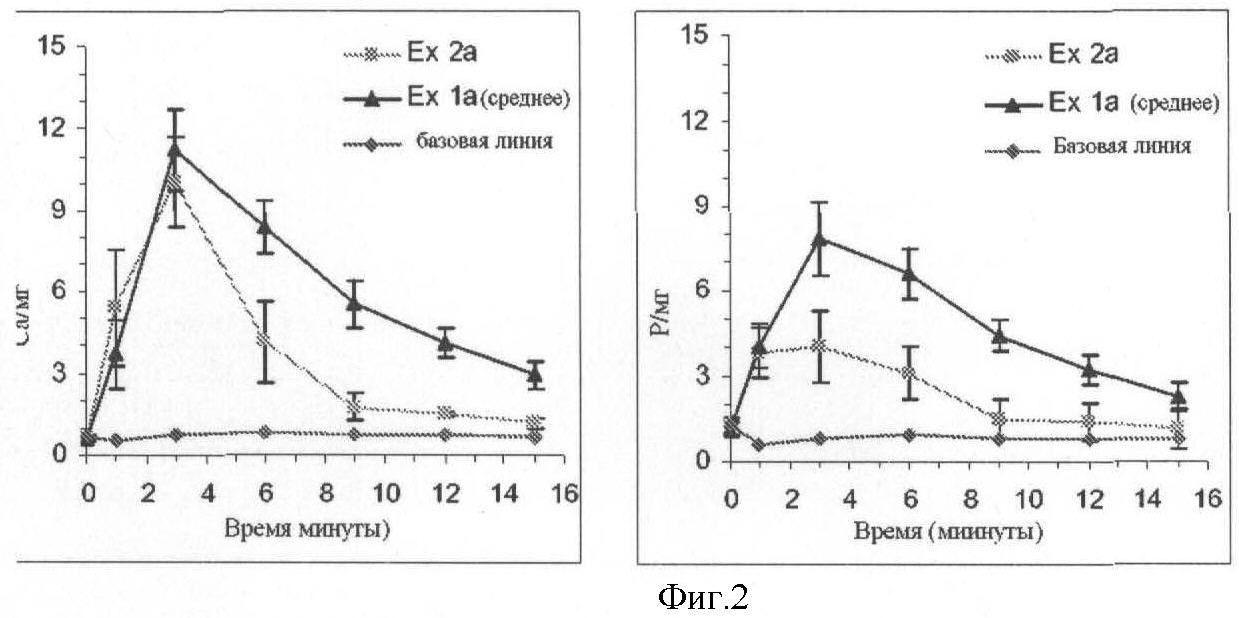 Жевательная резинка (варианты) и способ выделения гидрофильных добавок из композиции жевательной резинки