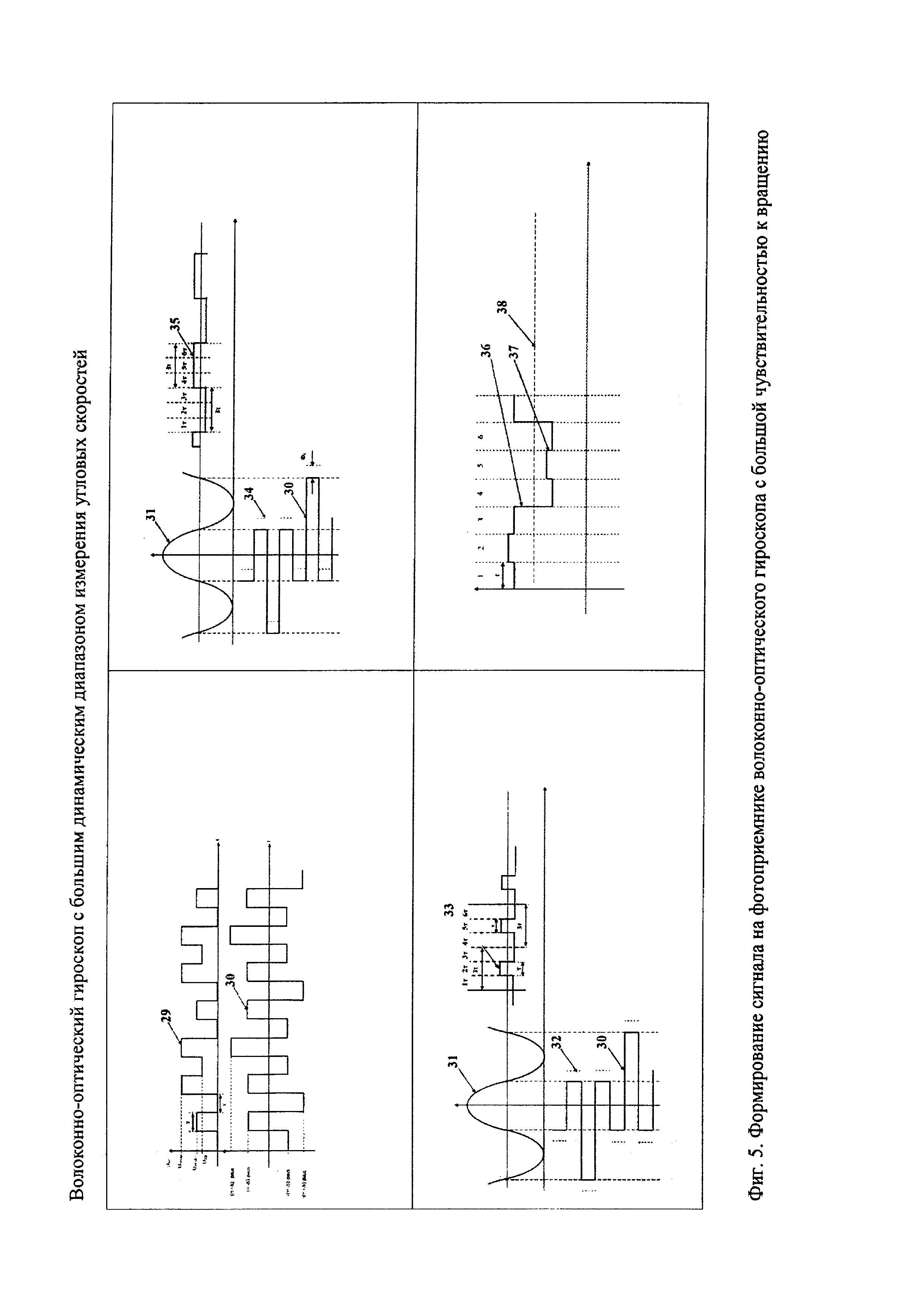 Волоконно-оптический гироскоп с большим динамическим диапазоном измерения угловых скоростей