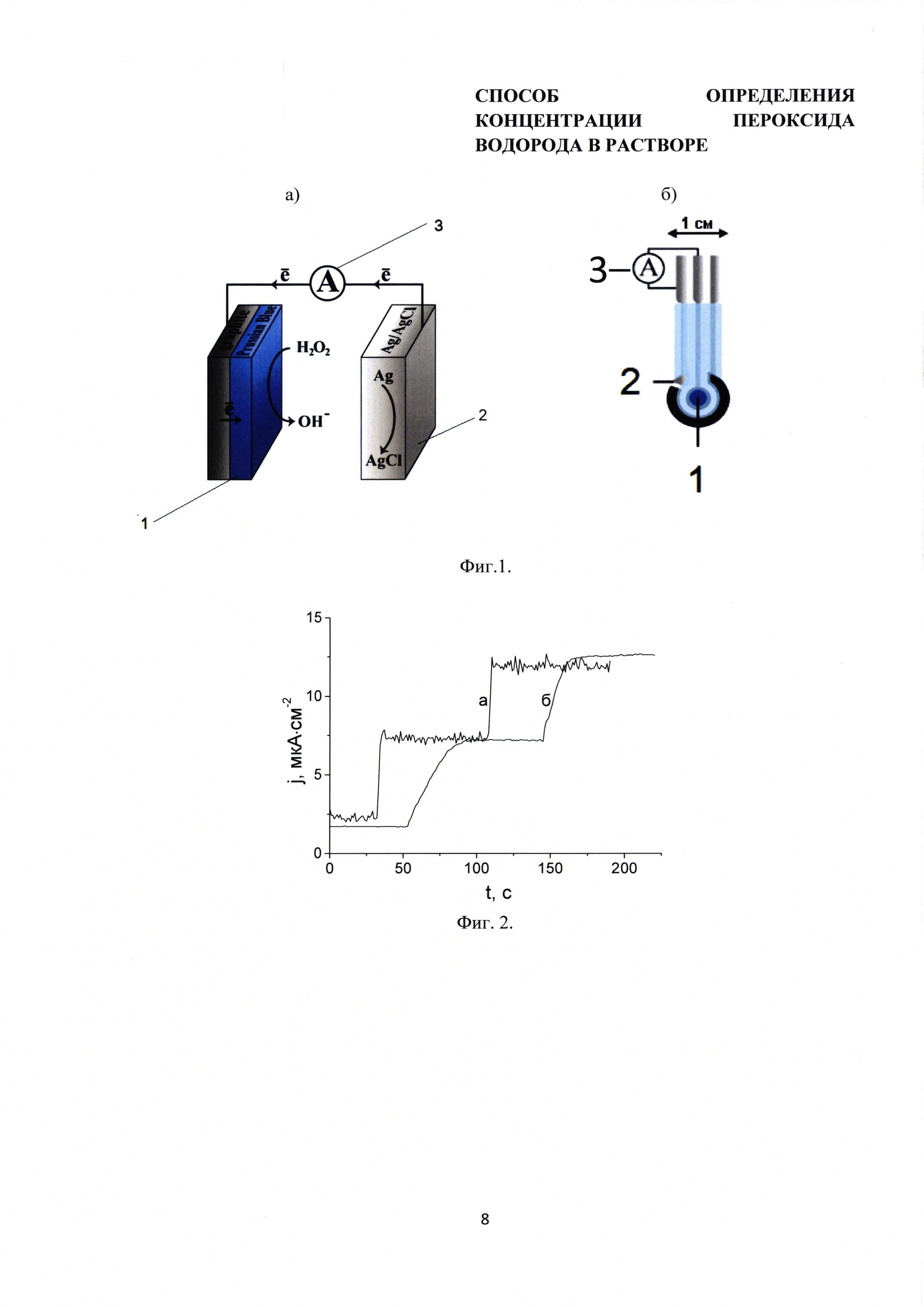 Способ определения концентрации пероксида водорода в растворе