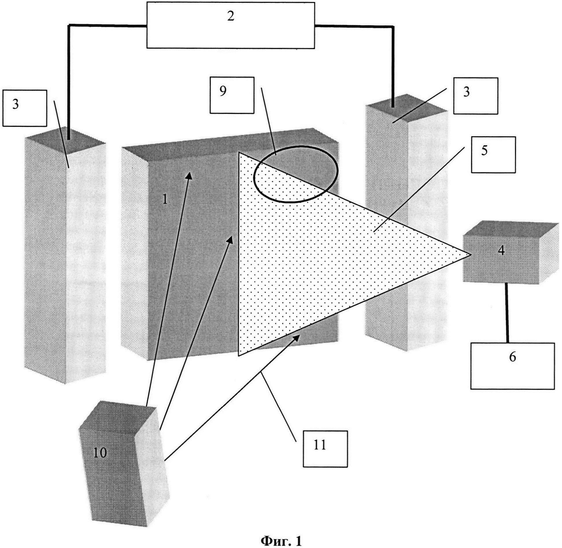 Способ теплового контроля композитных материалов