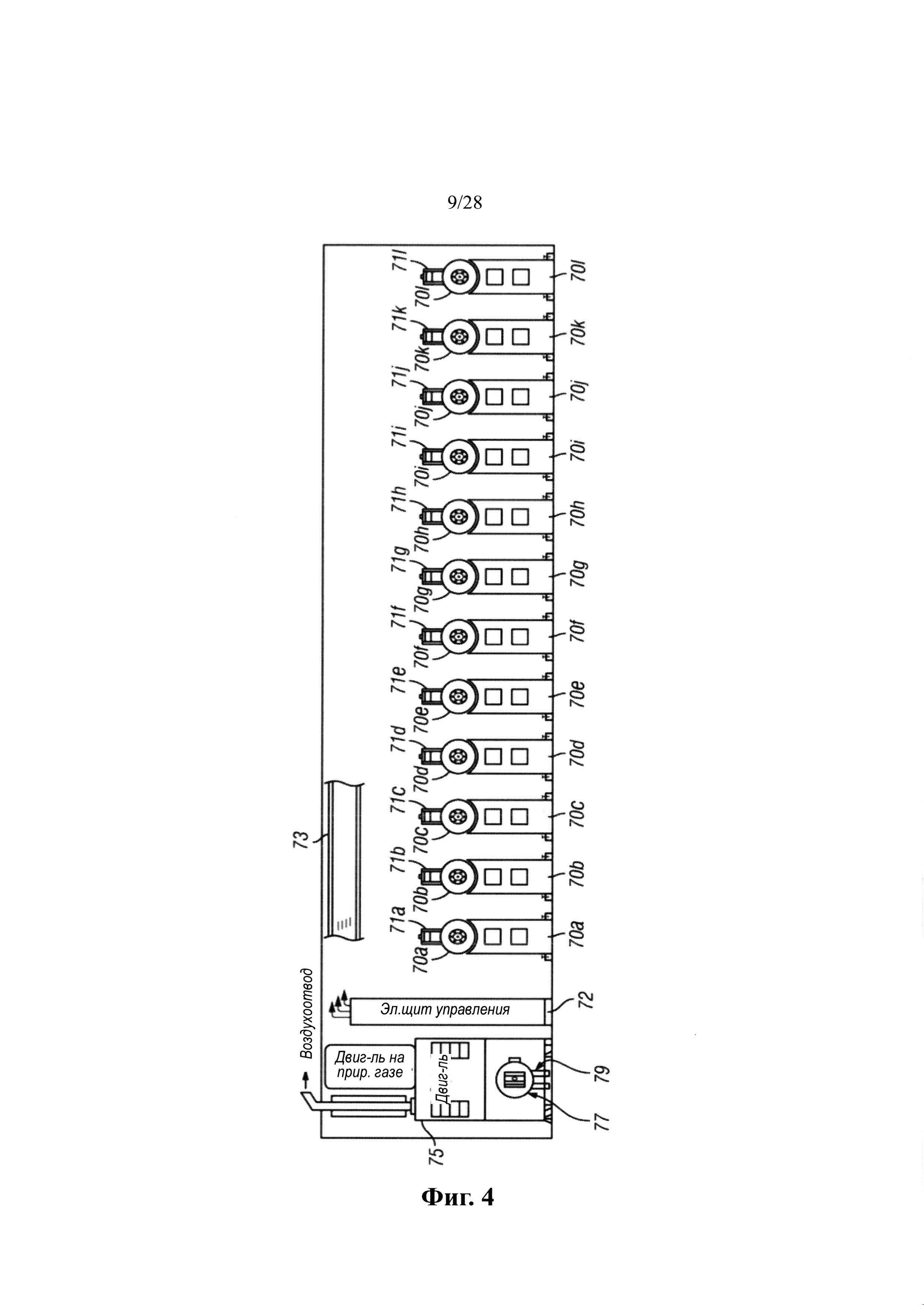 Дробилка дшс-1, 5 дробильная установка в Каменск-Уральский