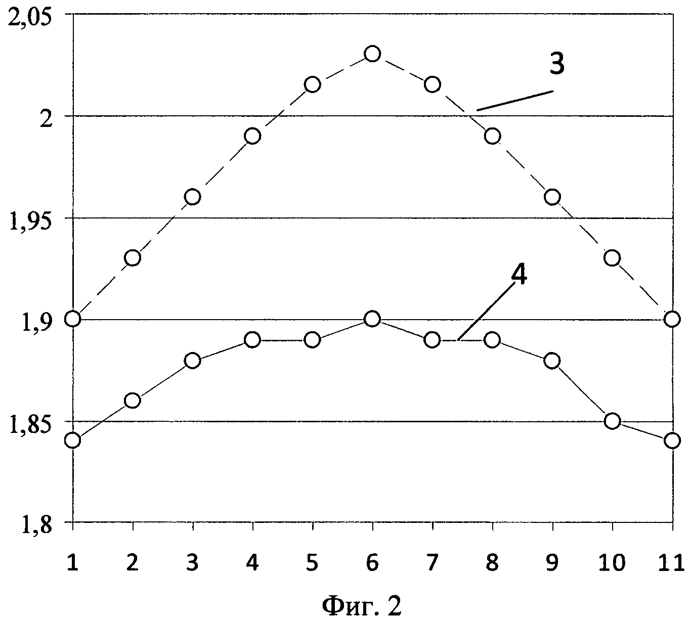 Способ химического травления труб из кварцевого стекла