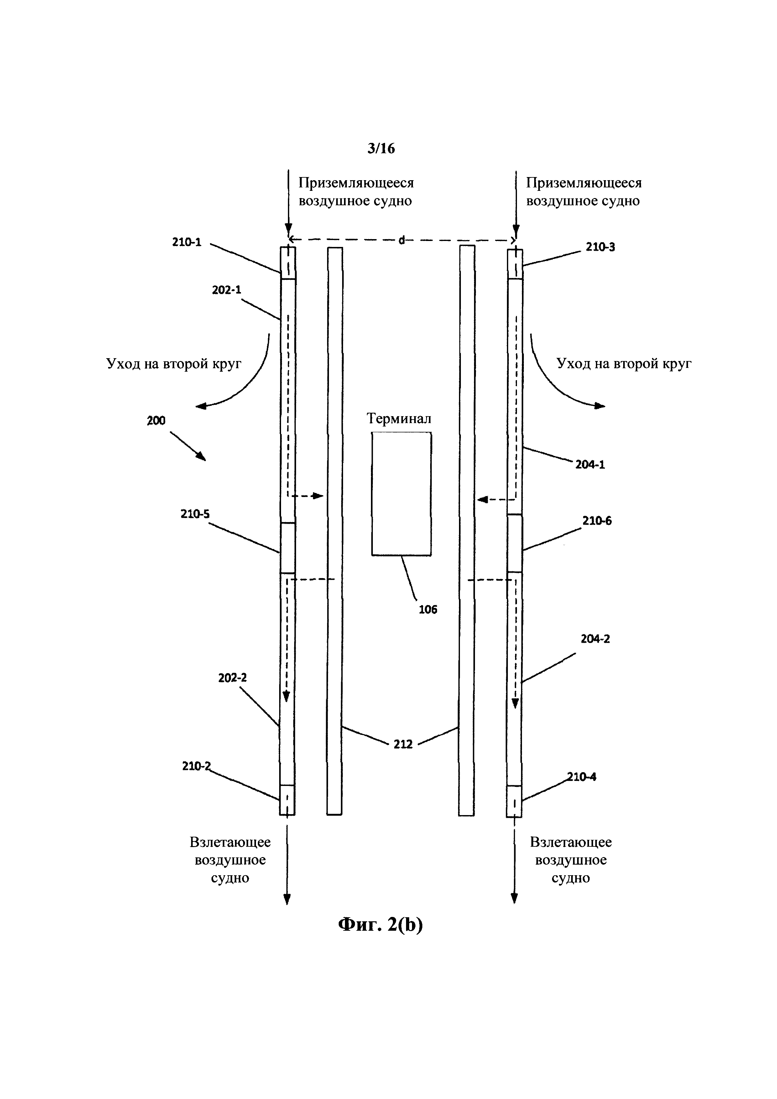 Устройство взлетно-посадочных полос
