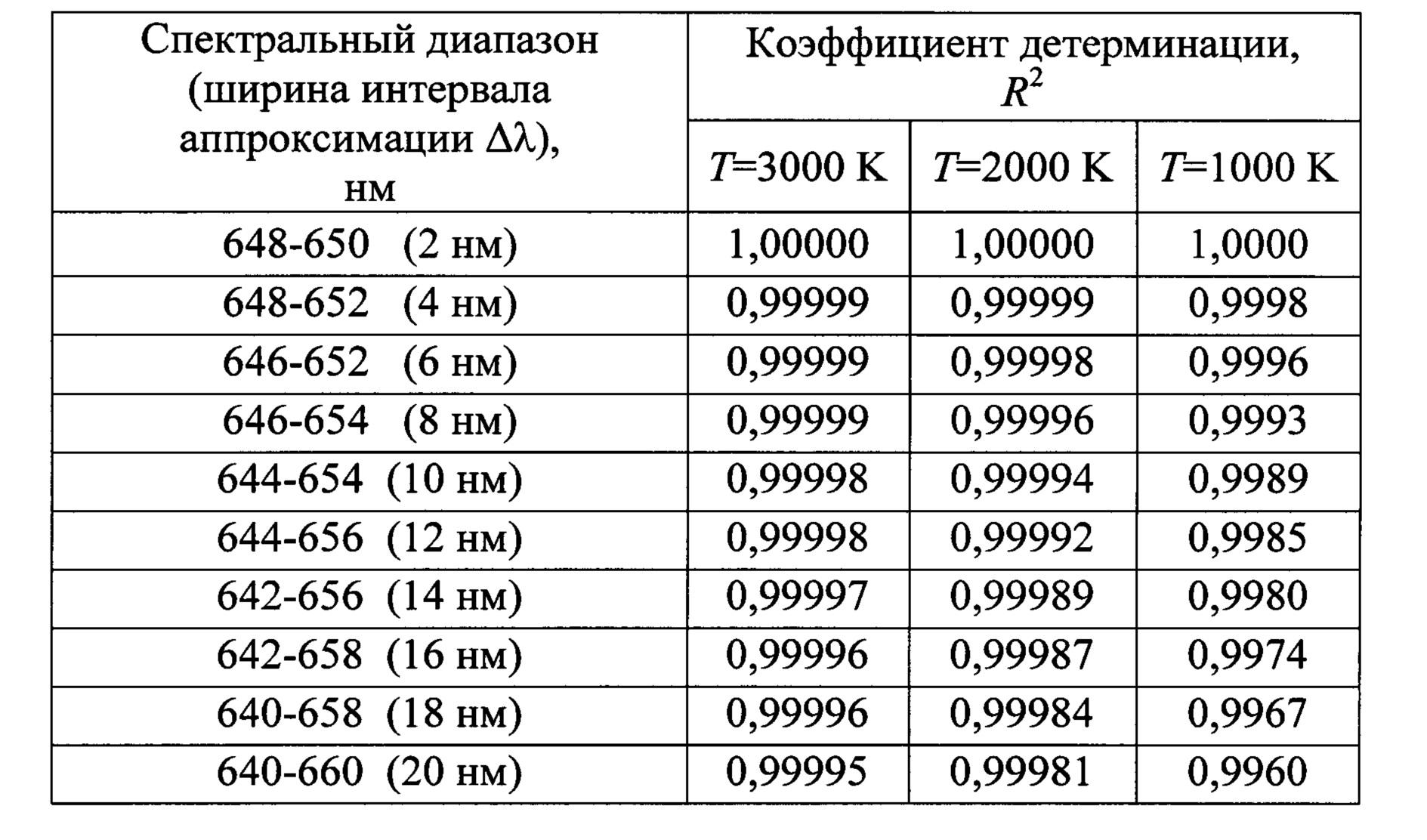 инфракрасные фотодиоды справочник третьеразрядных грузинских