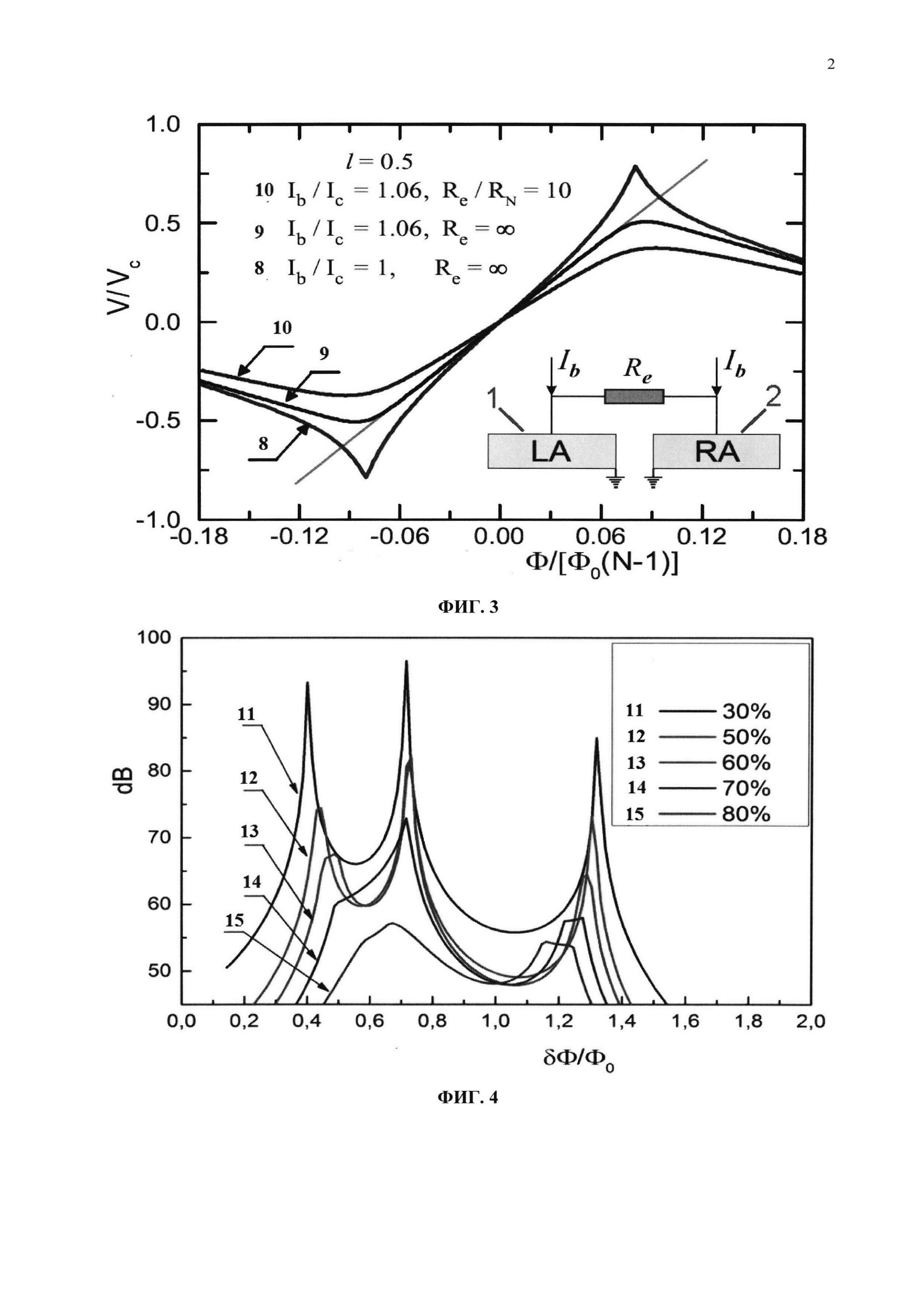 Сверхпроводящая квантовая решетка на основе скиф-структур