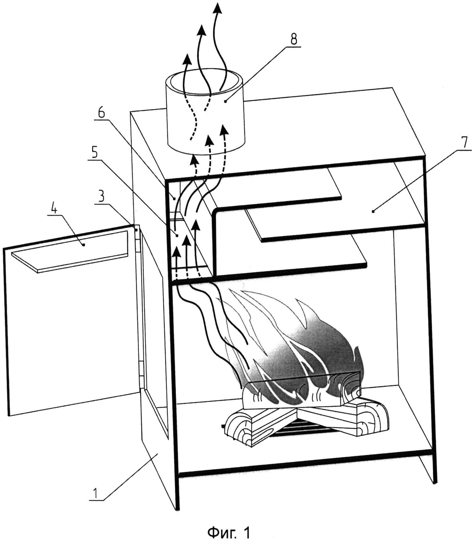 Устройство для сжигания топлива