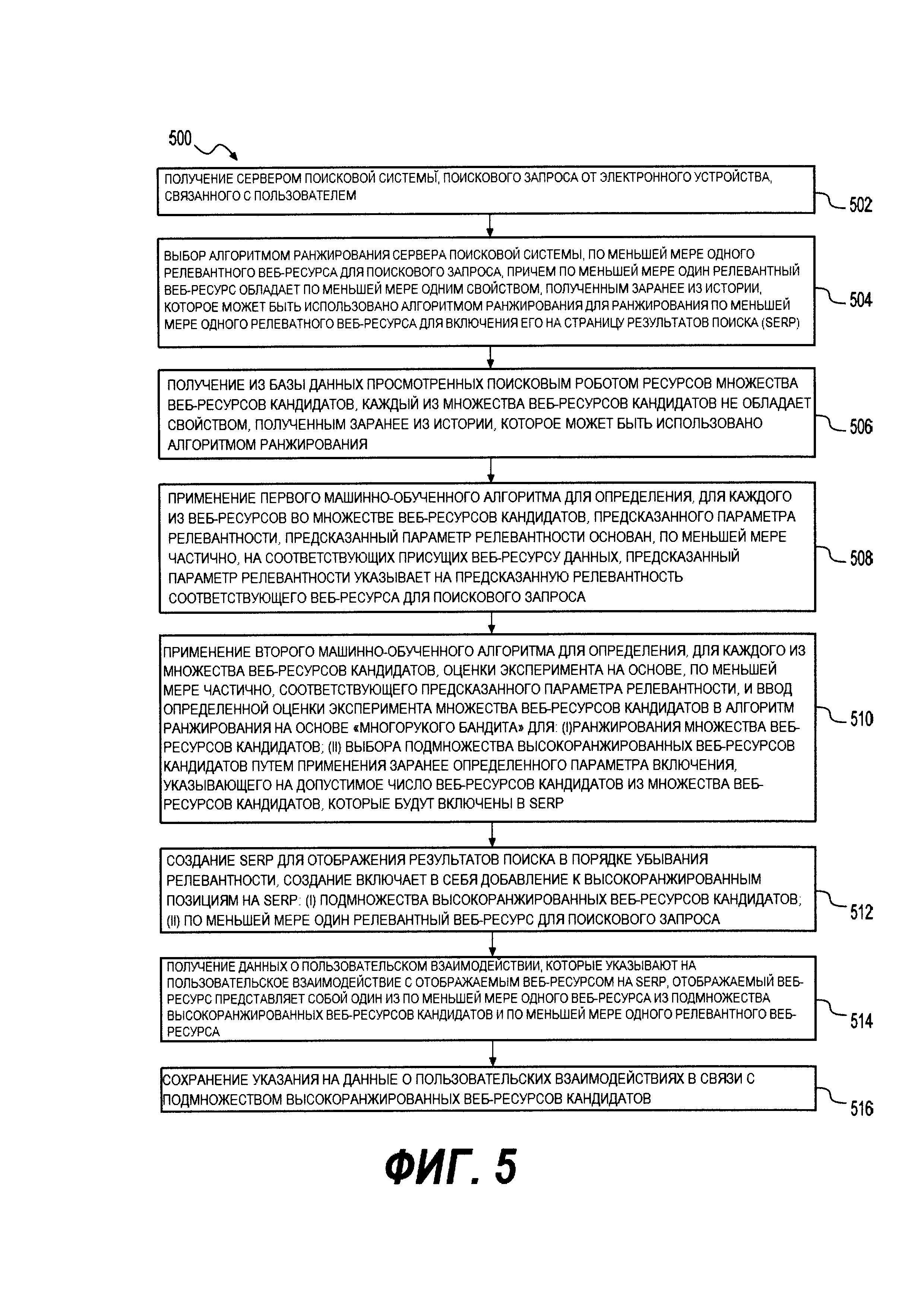 Способ и система обработки поискового запроса