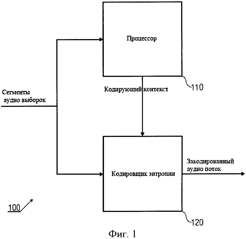 Звуковое кодирующее устройство и звуковое декодирующее устройство