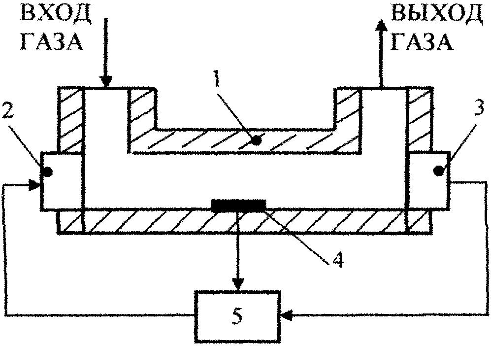 Способ измерения объемной концентрации водорода