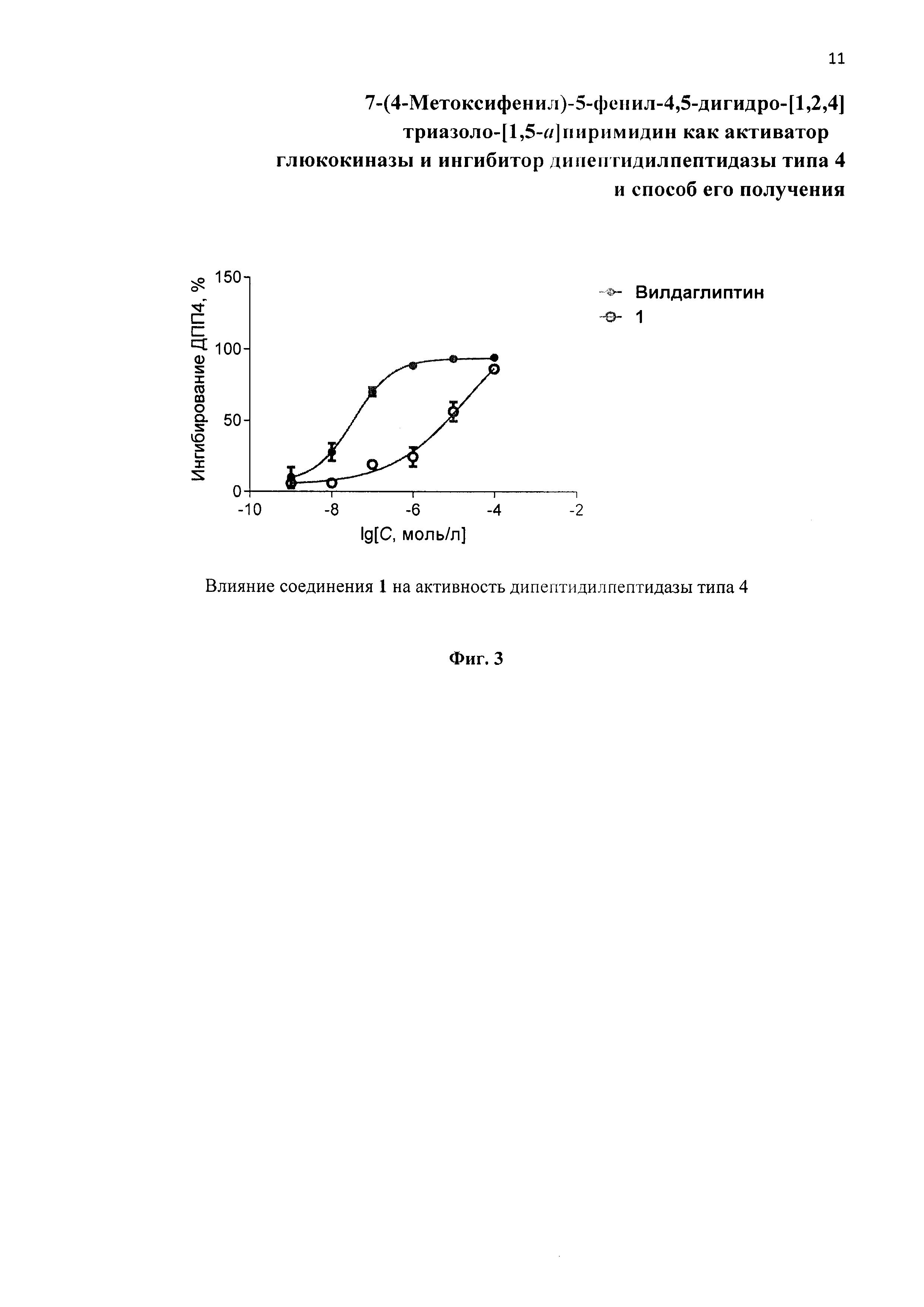 7-(4-Метоксифенил)-5-фенил-4,5-дигидро-[1,2,4]триазоло[1,5-а]пиримидин как активатор глюкокиназы и ингибитор дипептидилпептидазы типа 4 и способ его получения
