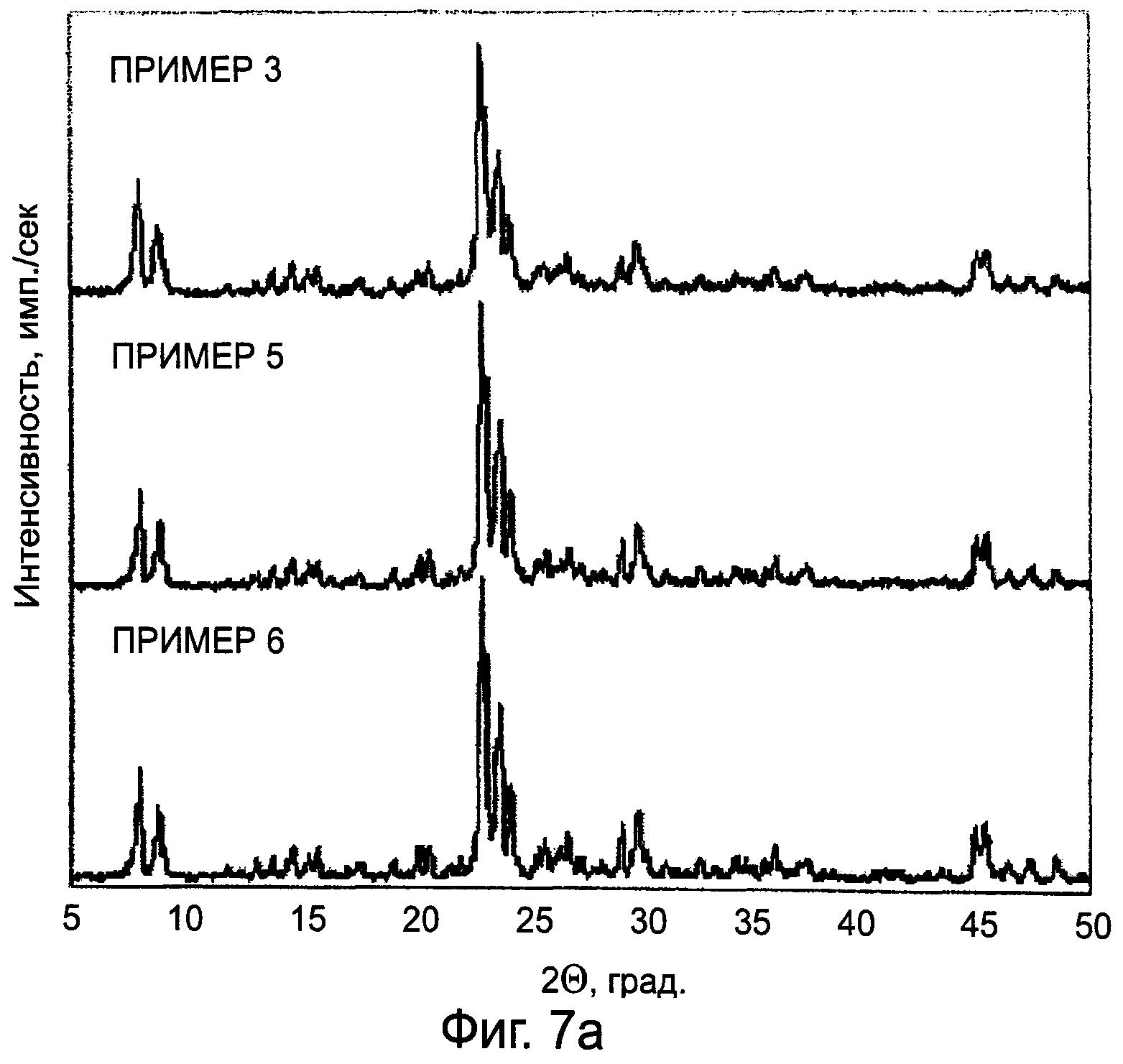 Способ получения цеолита zsm-5 с использованием нанокристаллических затравок zsm-5