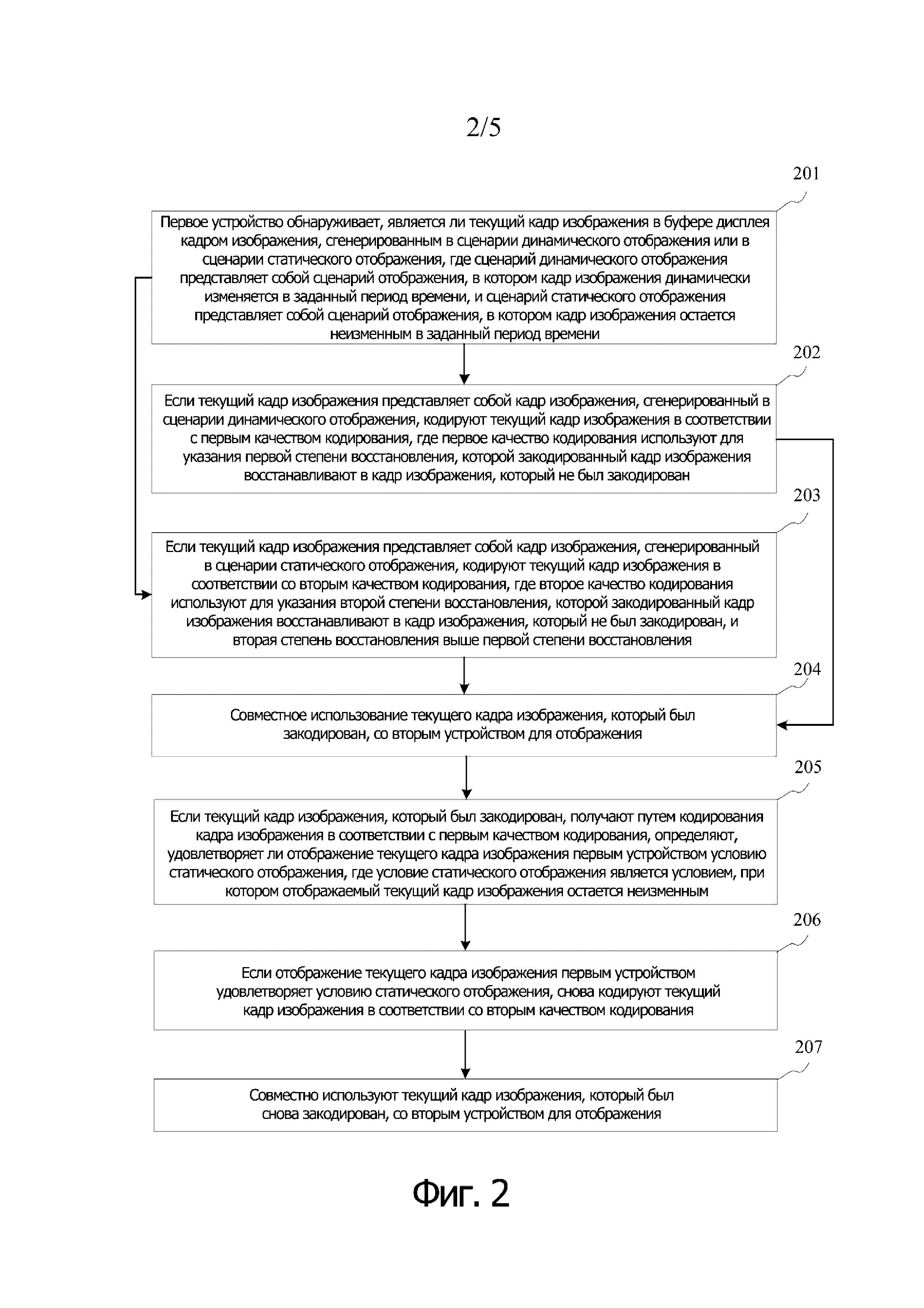 Способ и устройство для обработки данных