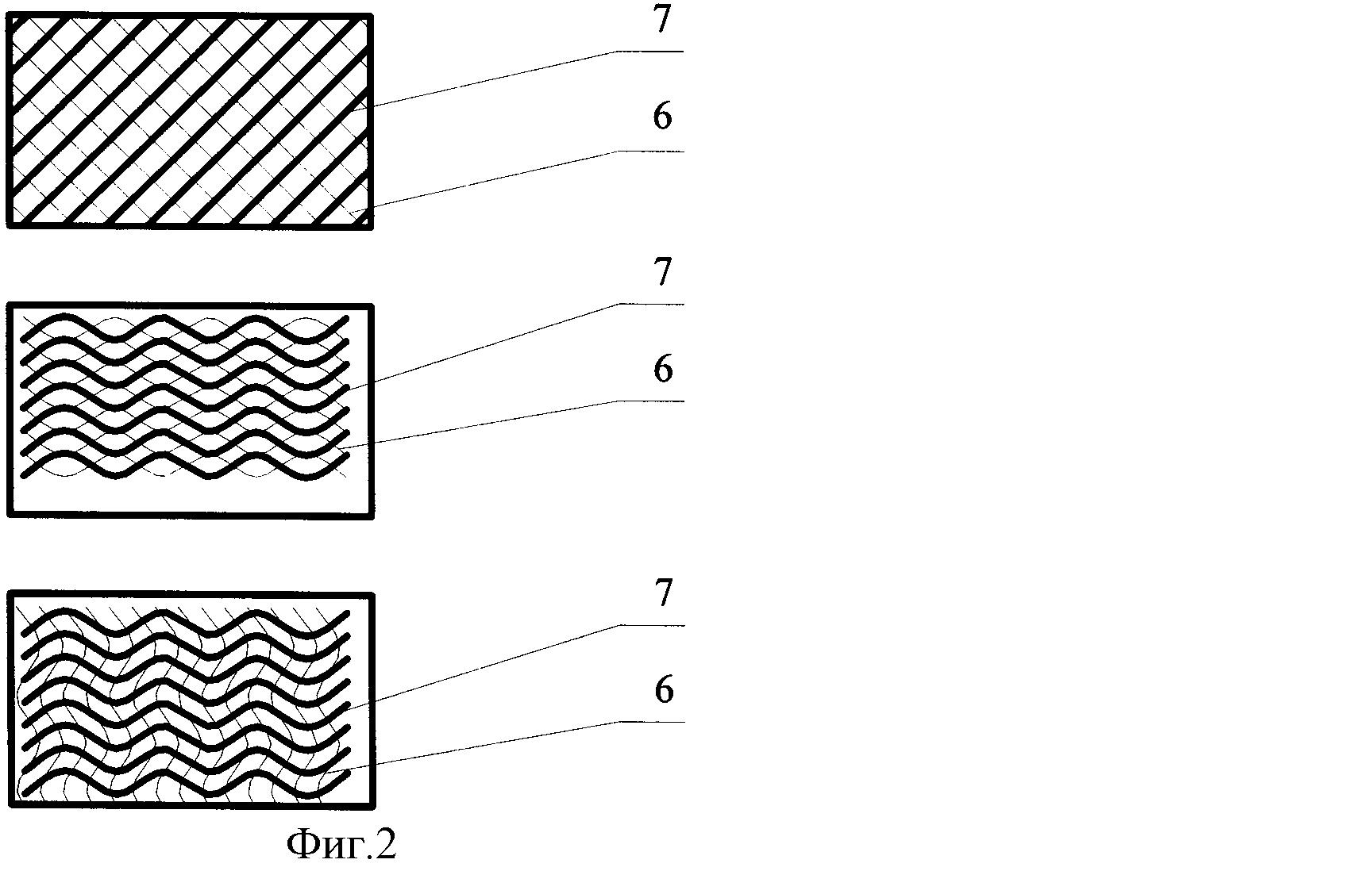 Экструзионный способ получения композитных материалов