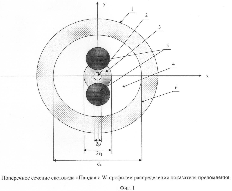 Радиационно-стойкий световод для волоконно-оптического гироскопа