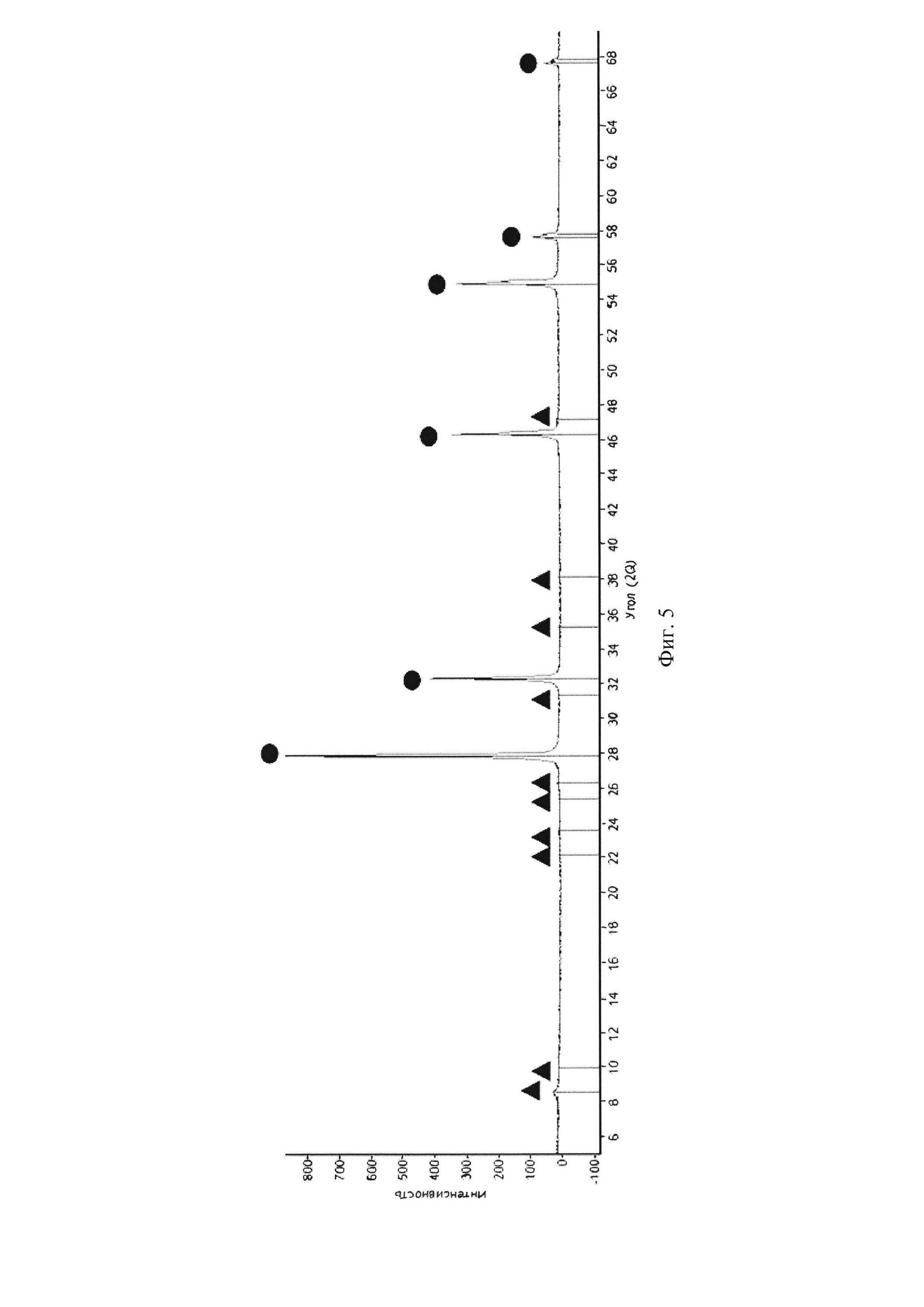 Способ получения соединения δ*-bio в системе bio-sio