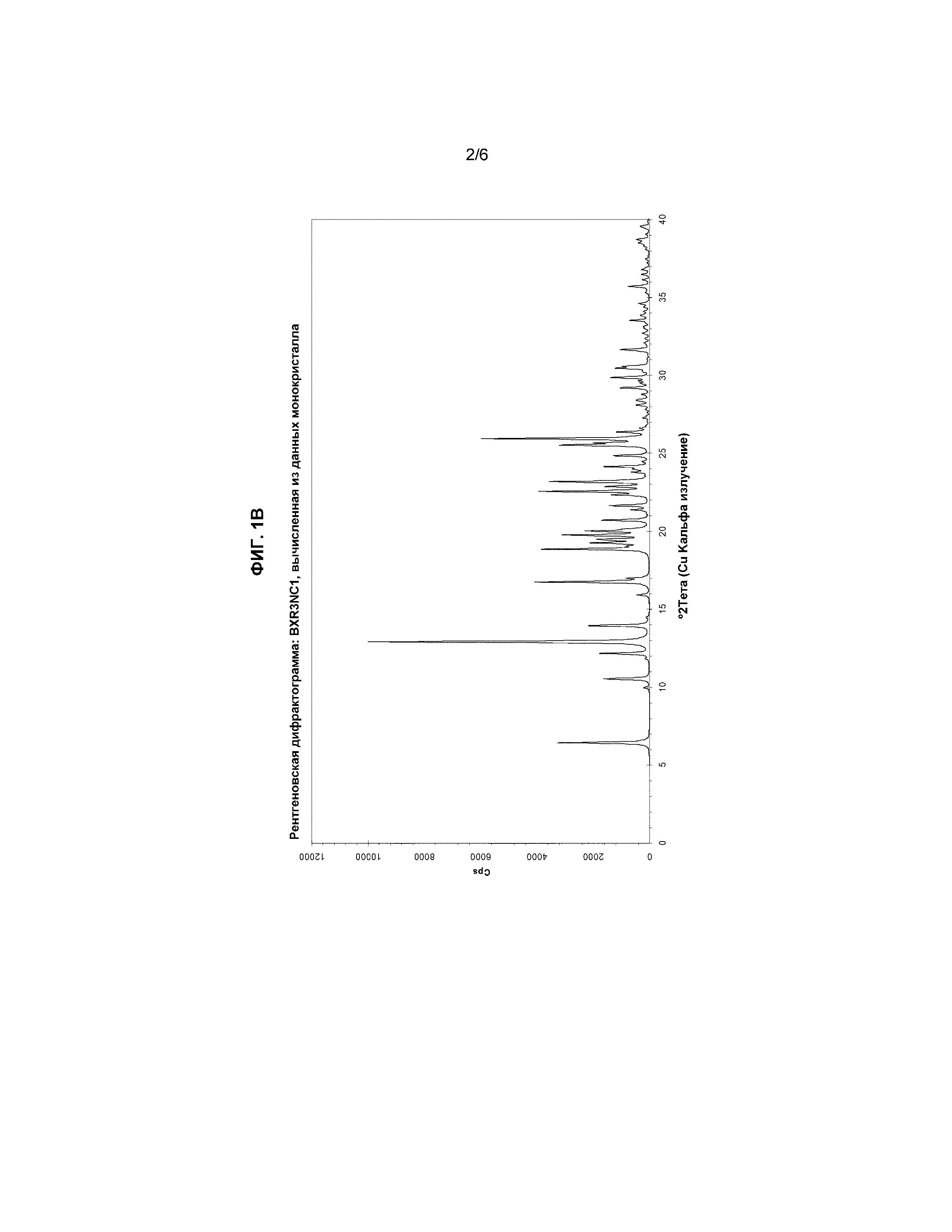 Моногидрат мезилата n-[5-(аминосульфонил)-4-метил-1,3-тиазол-2-ил]-n-метил-2-[4-(2-пиридинил)фенил]ацетамида