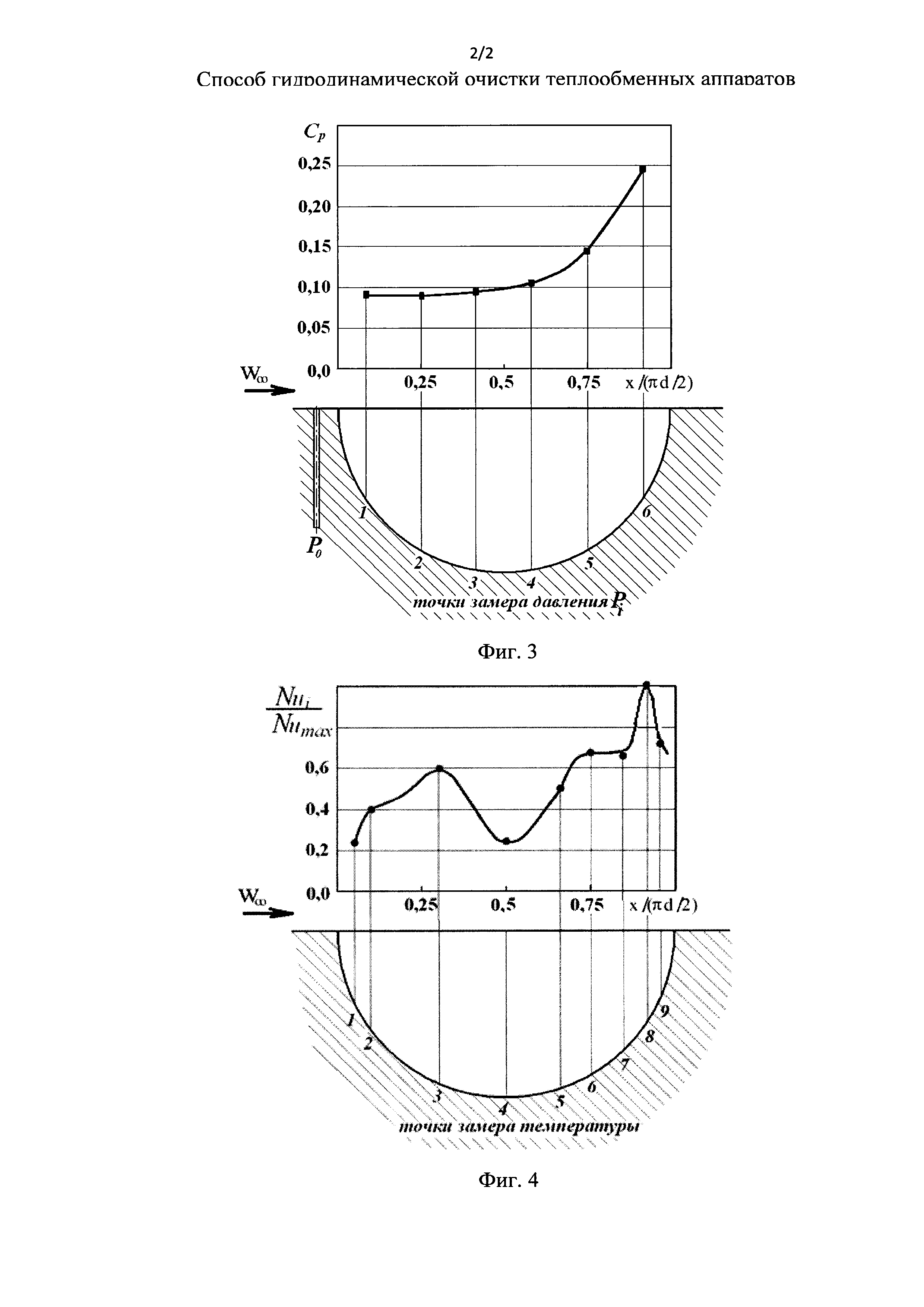 Сферический теплообменник Кожухотрубный конденсатор Alfa Laval CXPM 112-XS 2P CE Новотроицк
