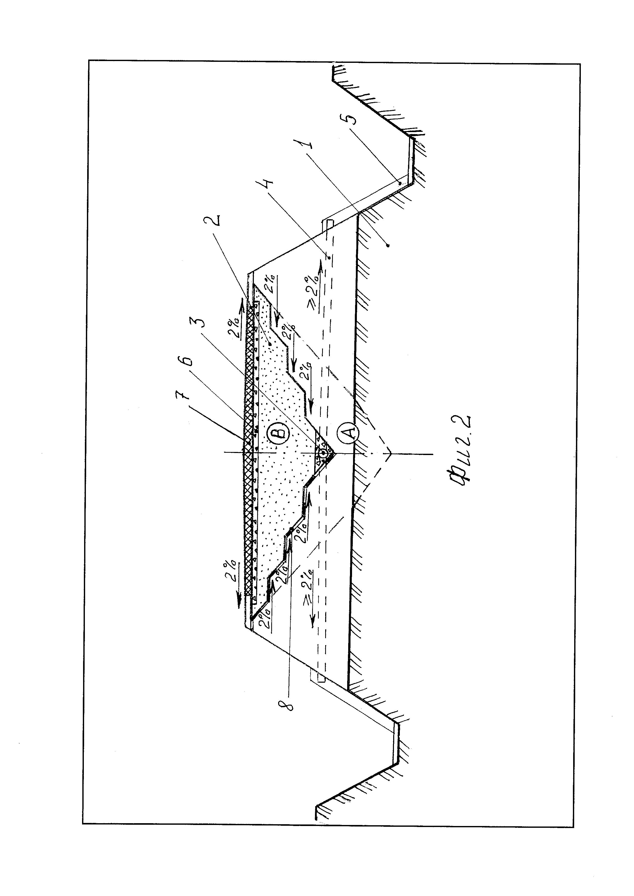 Конструкция дороги