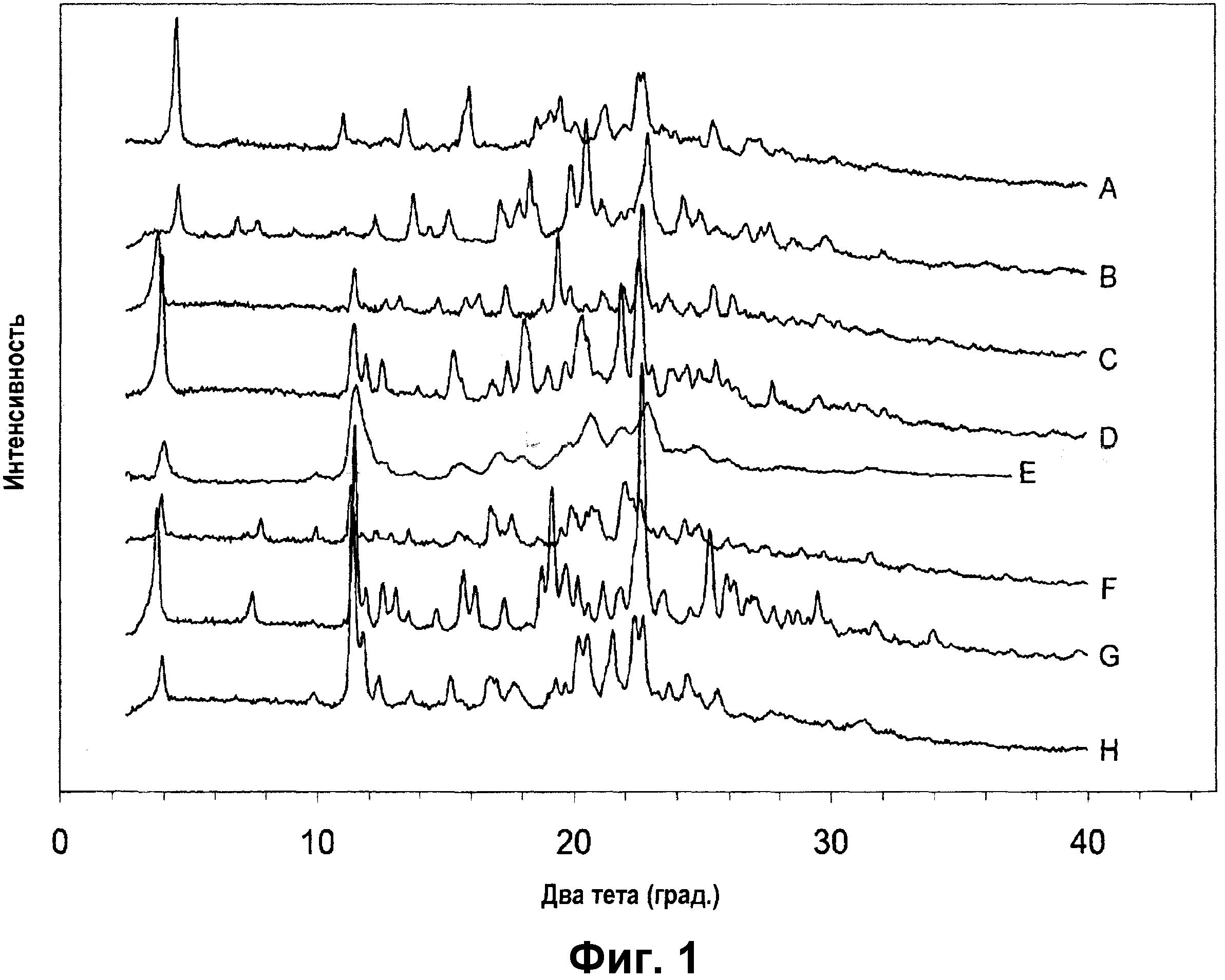 Кристаллическая форма 4-[5-[3-хлор-5-(трифторметил)фенил]-4,5-дигидро-5-(трифторметил)-3-изоксазолил]-n-[2-оксо-2-[(2,2,2-трифторэтил)амино]этил]-1-нафталинкарбоксамида