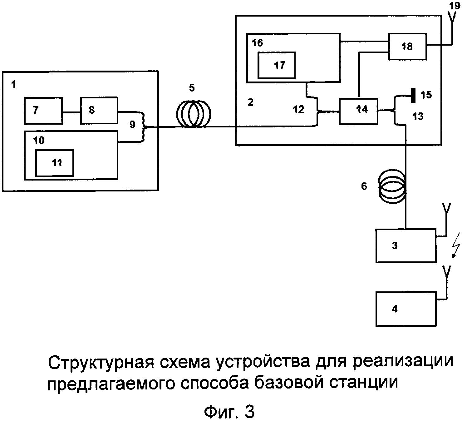 Способ построения базовой станции волоконно-эфирной телекоммуникационной системы сети мобильной радиосвязи