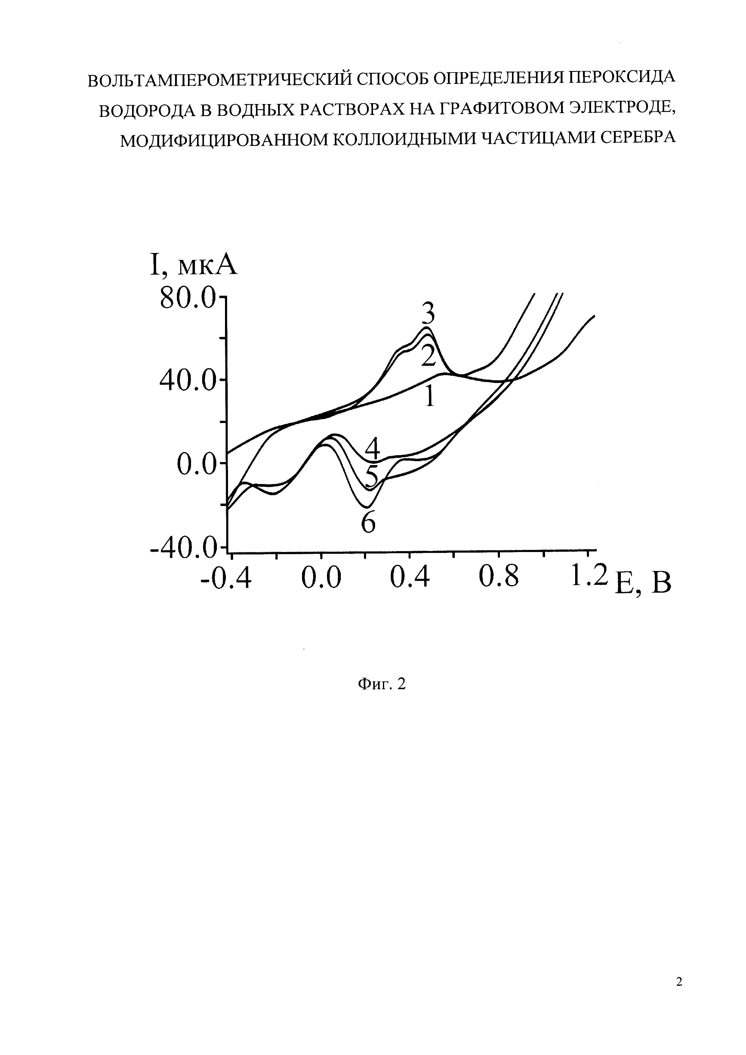 Вольтамперометрический способ определения пероксида водорода в водных растворах на графитовом электроде, модифицированном коллоидными частицами серебра