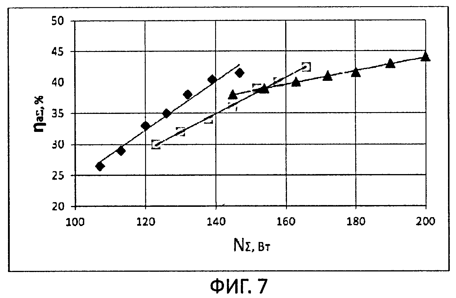Стационарный плазменный двигатель малой мощности