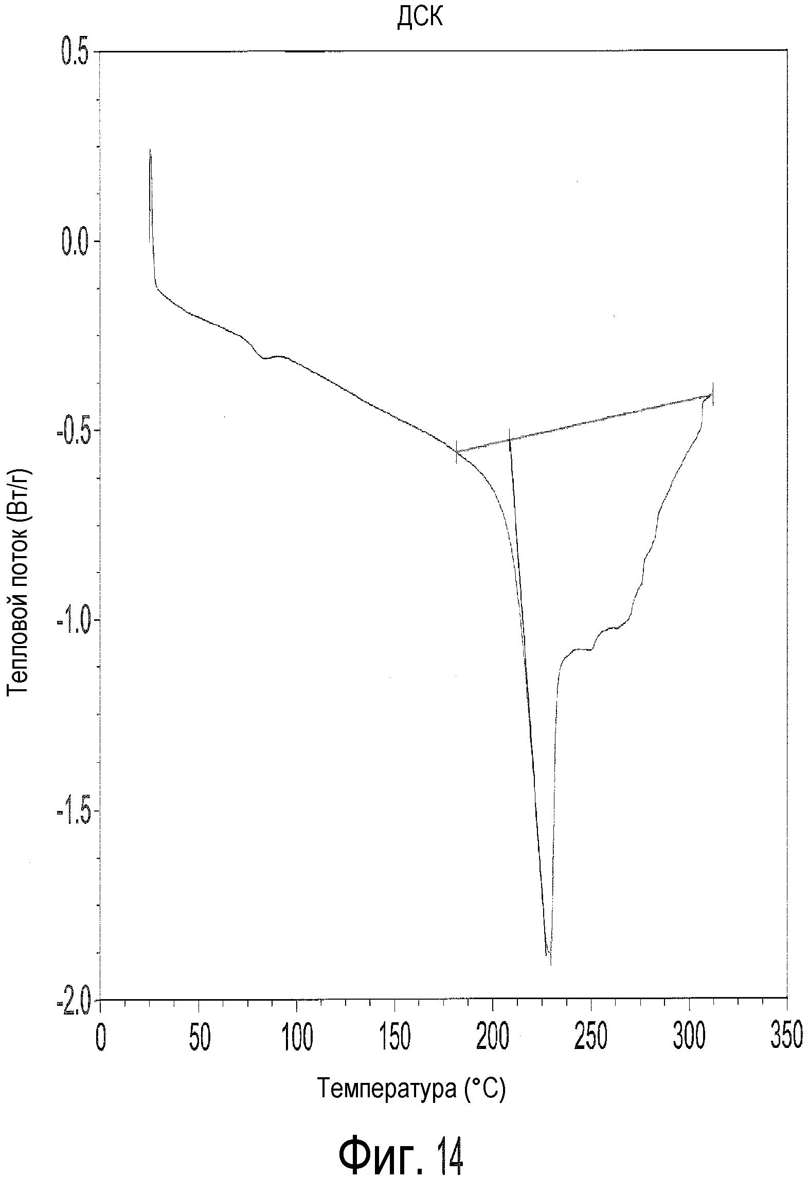 Твердые формы n-(4-(7-азабицикло[2.2.1]гептан-7-ил)-2-(трифторметил)фенил)-4-оксо-5-(трифторметил)-1,4-дигидрохинолин-3-карбоксамида