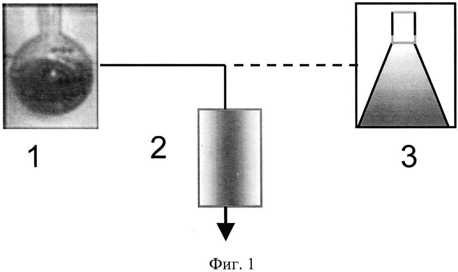 Способ определения состава водных растворов