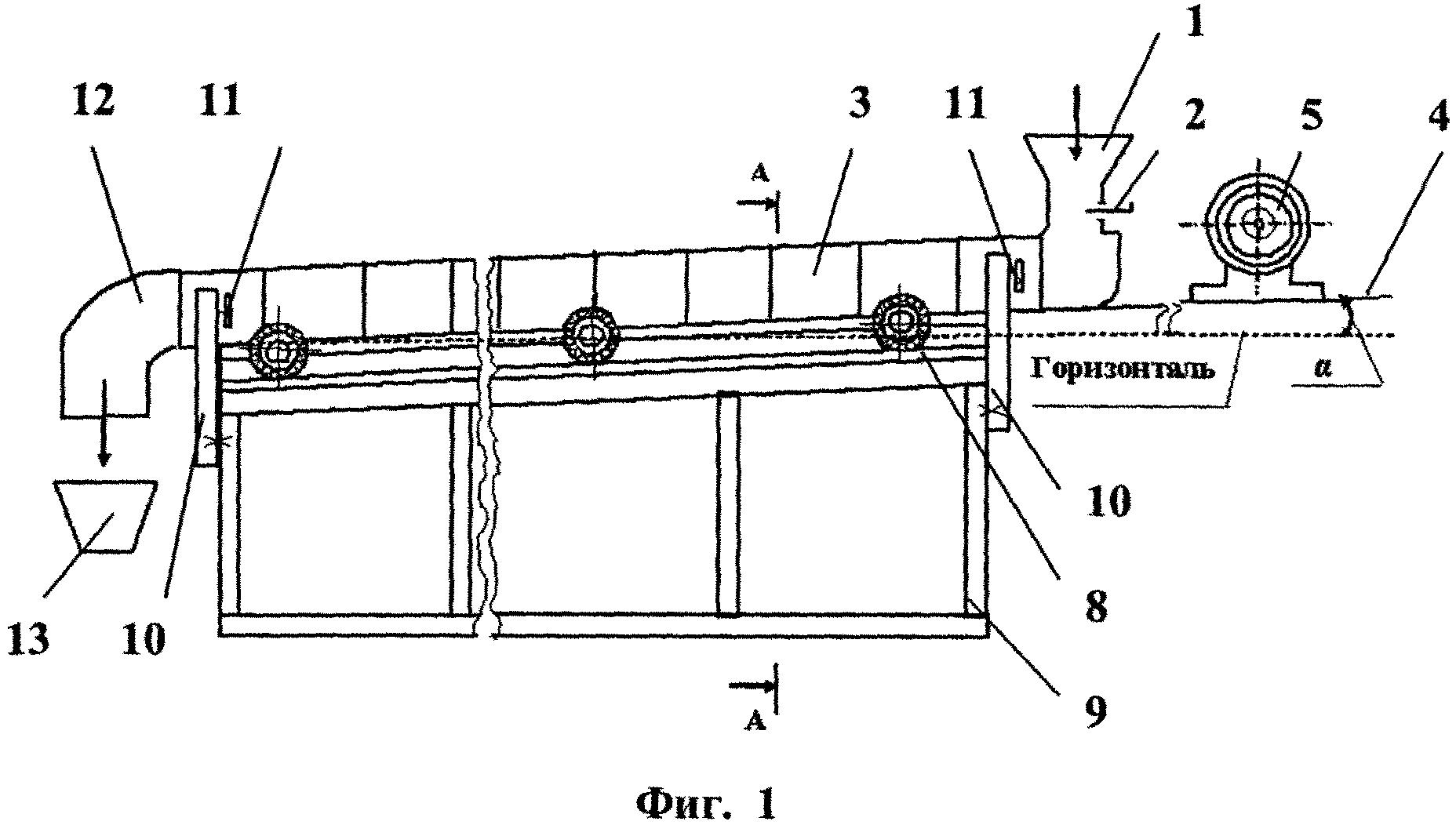 Схема вибрационного конвейера подвесная конвейер