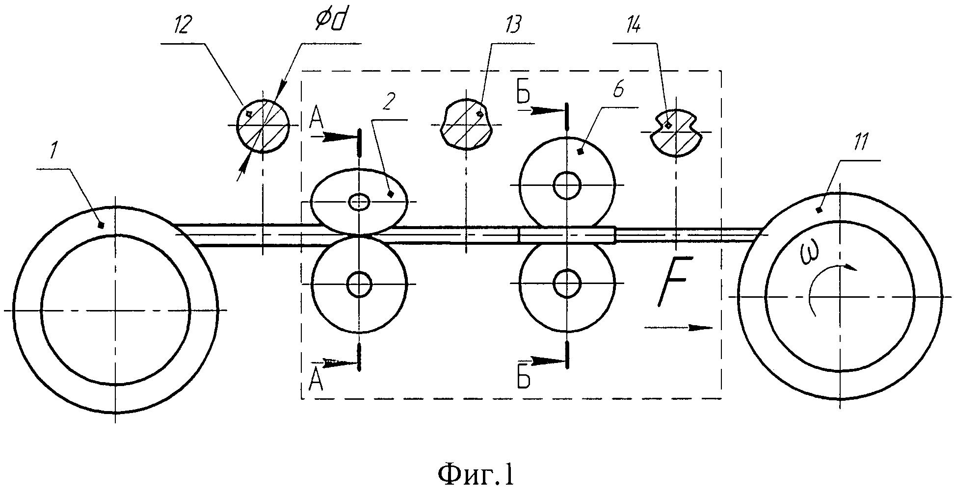Способ волочения провода контактного из меди и ее сплавов