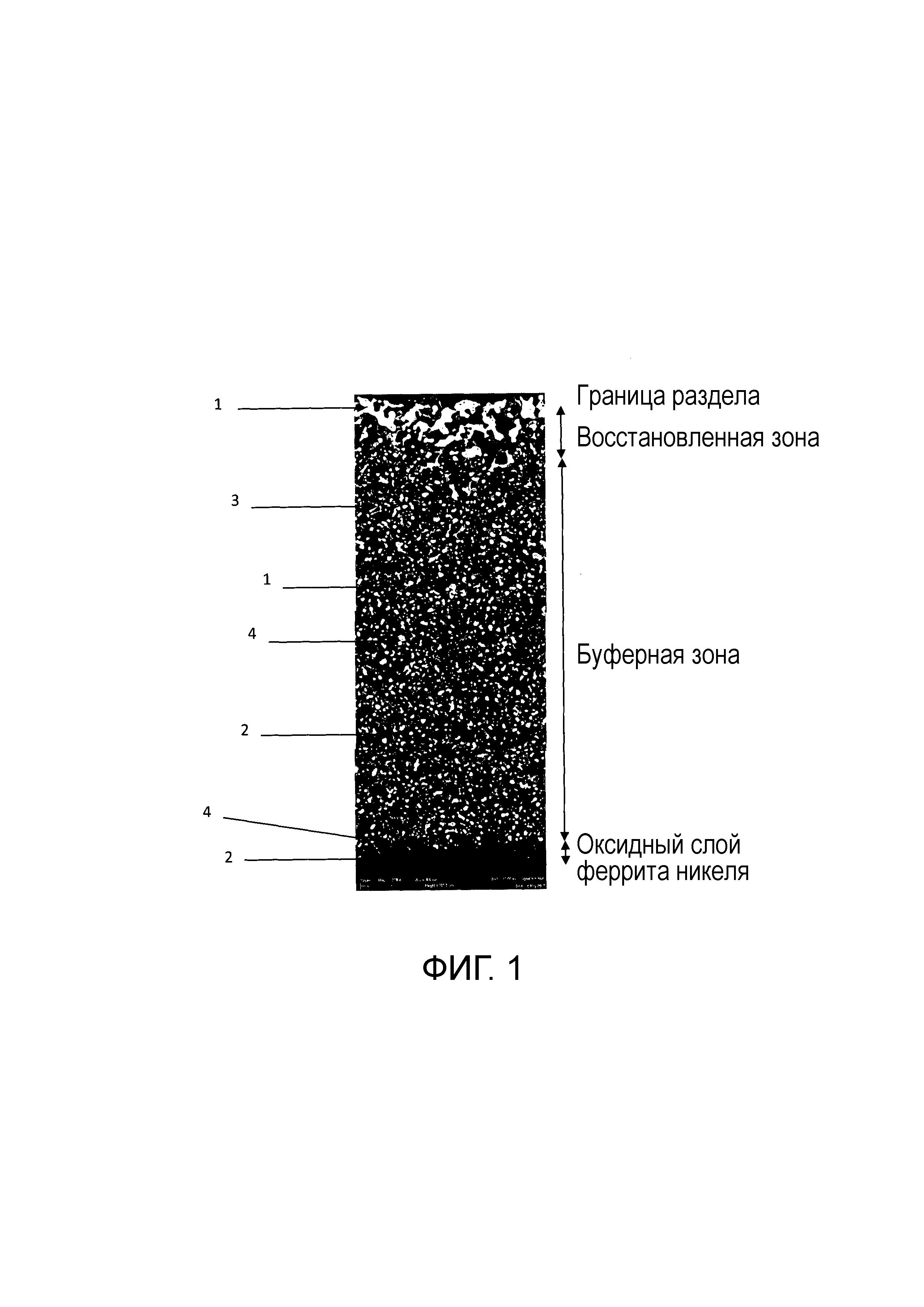 Электродный материал и его применение для получения инертного анода