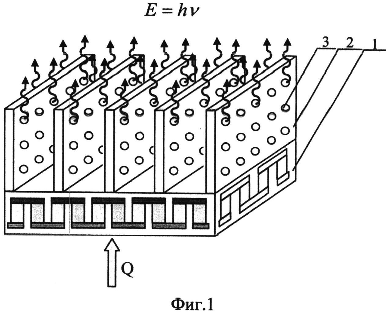 Способ отвода тепла от тепловыделяющих электронных компонентов в виде электромагнитной энергии на основе туннельных диодов