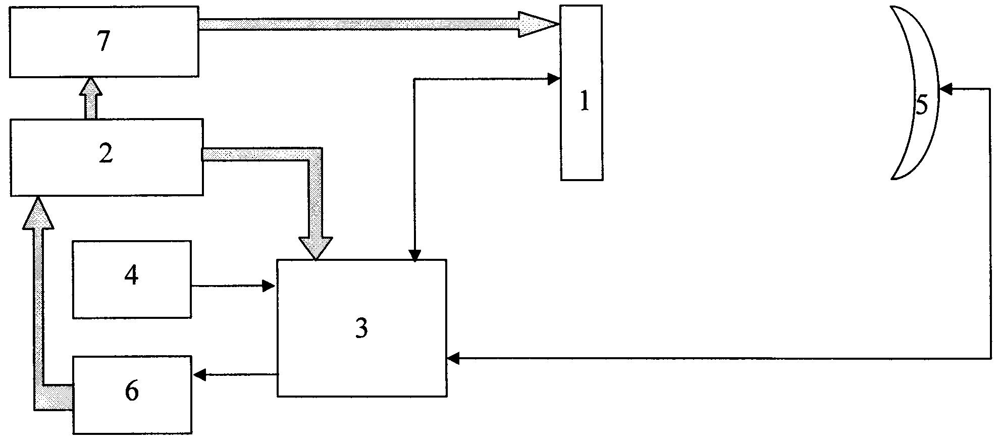Способ определения диаграммы направленности фазированной антенной решетки