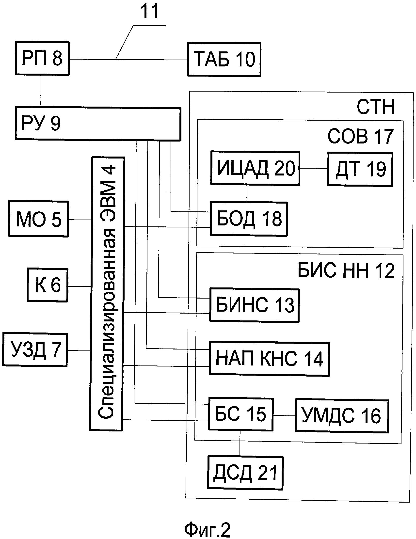 Способ проведения испытаний универсальной системы топопривязки и навигации и комплект средств для проведения испытаний универсальной системы топопривязки и навигации