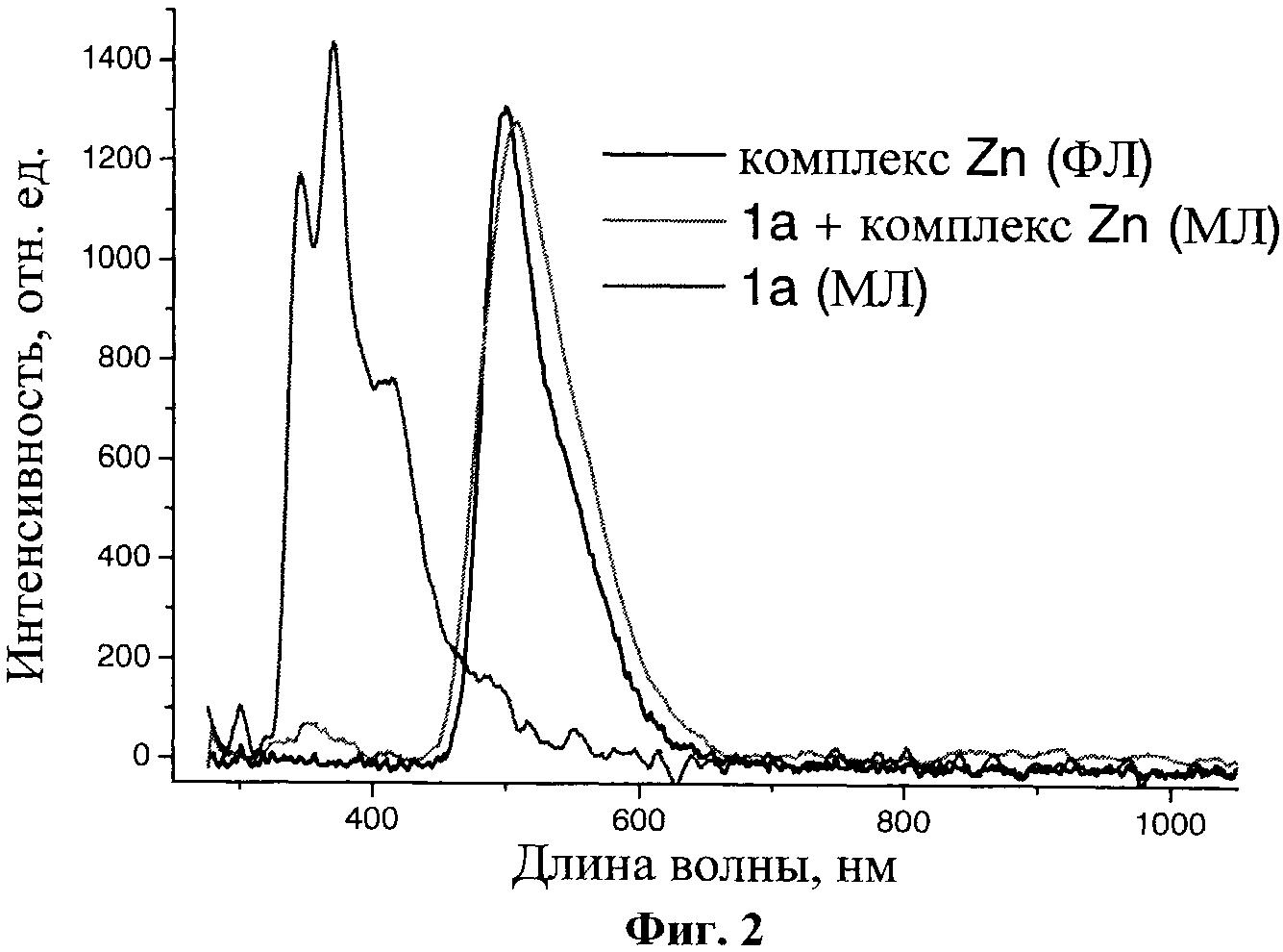Применение производных 4-бифенилкарбоновой кислоты в качестве органического механолюминесцентного материала и механолюминесцентная композиция