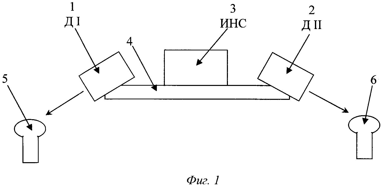 Устройство для контроля положения рельсового пути в горизонтальной плоскости