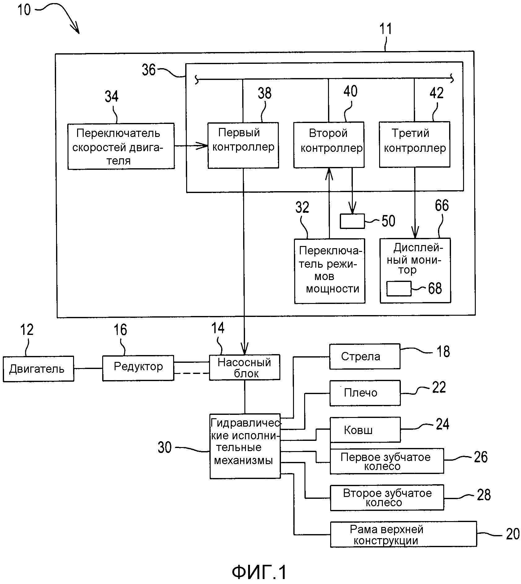 Интерфейсная система управления мощностью и скоростью двигателя