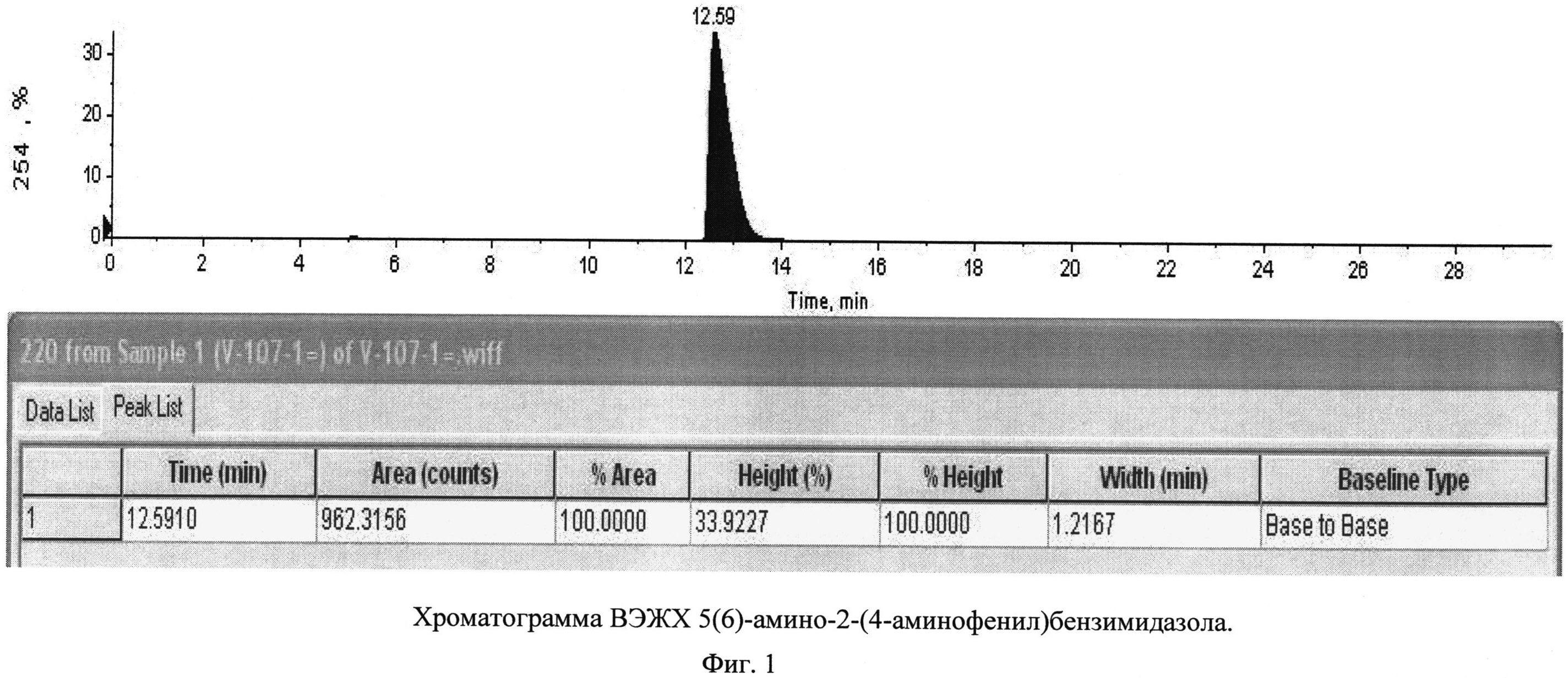 Способ получения 5(6)-амино-2-(4-аминофенил)бензимидазола из 2',4,4'-тринитробензанилида