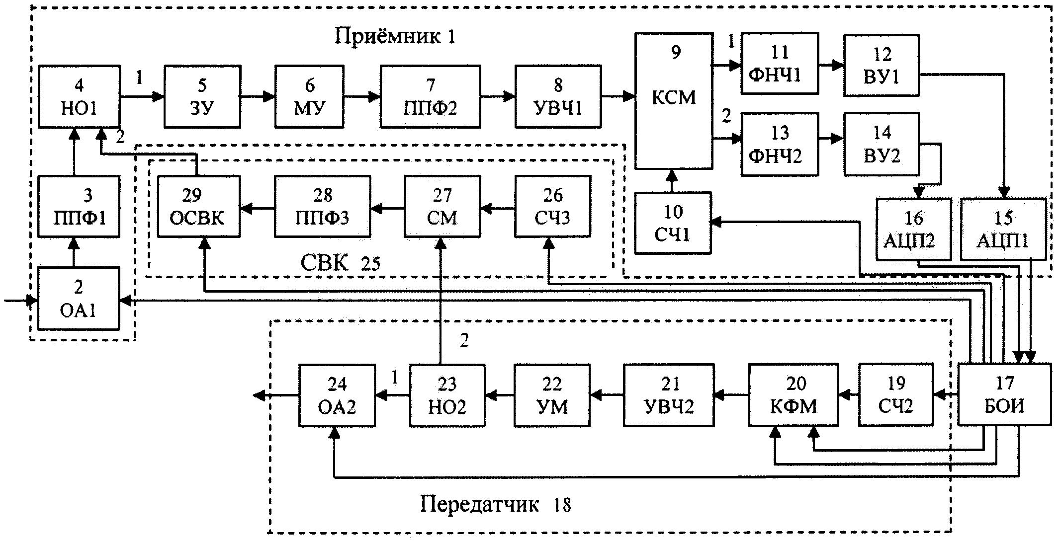 Приемопередатчик бортового ретранслятора